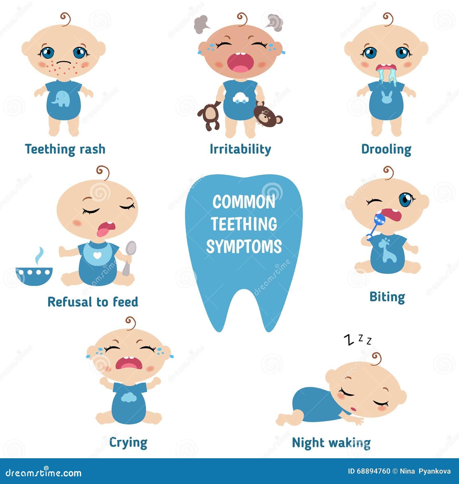 Baby Teething Symptoms Stock Vector - Image: 68894760