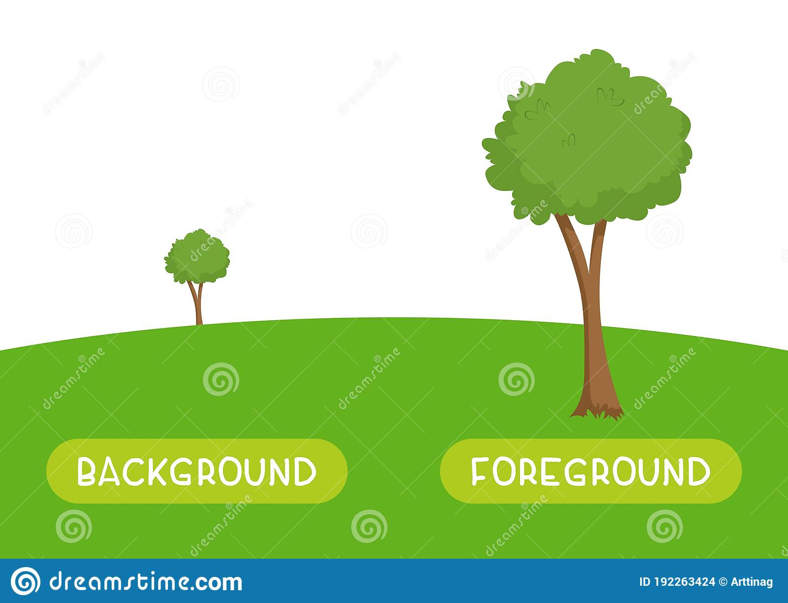 Background And Foreground Antonyms Word Card Vector Template. Stock Vector  - Illustration Of Garden, Language: 192263424