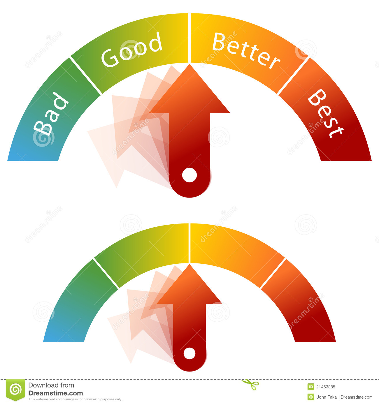 Bad Good Better Best Meter Royalty Free Stock Photo ...