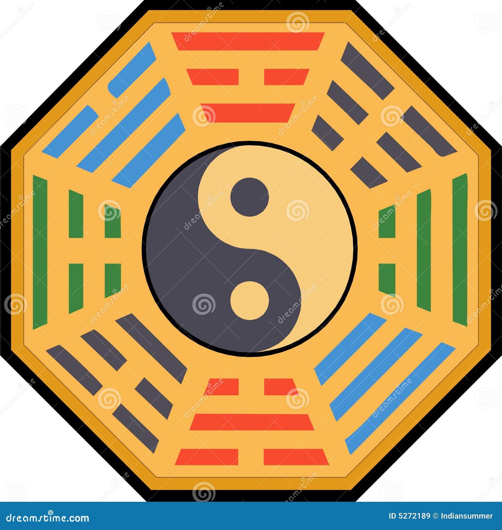 Bagua杨yin