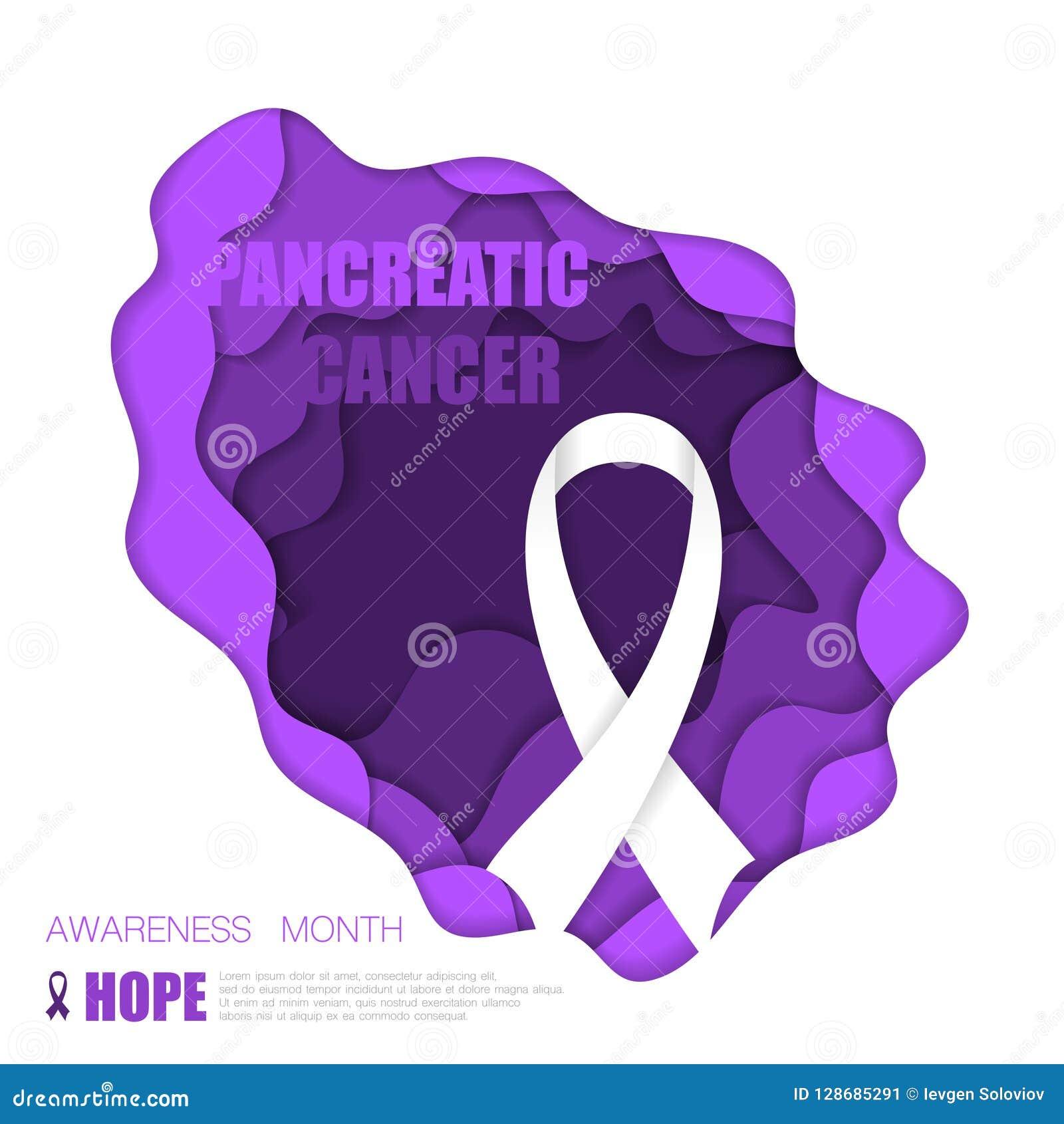 Bakgrund för bukspottkörtel- cancer