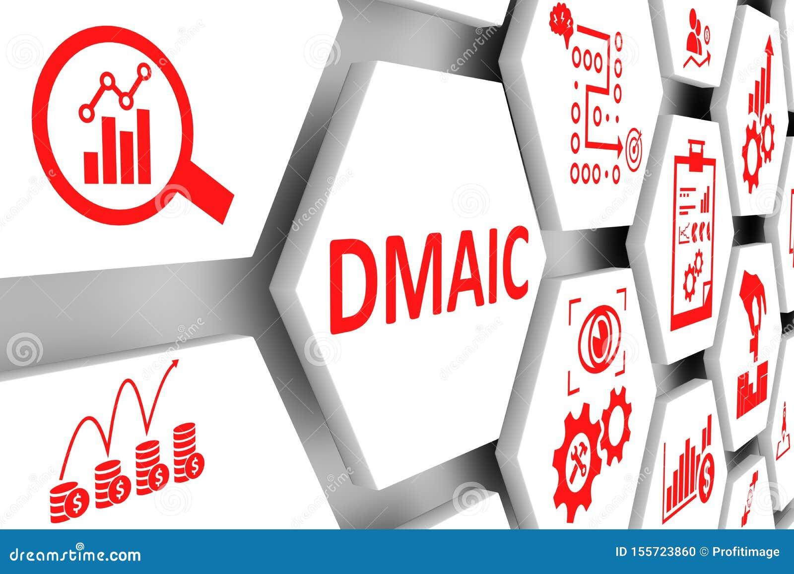 Bakgrund för DMAIC-begreppscell