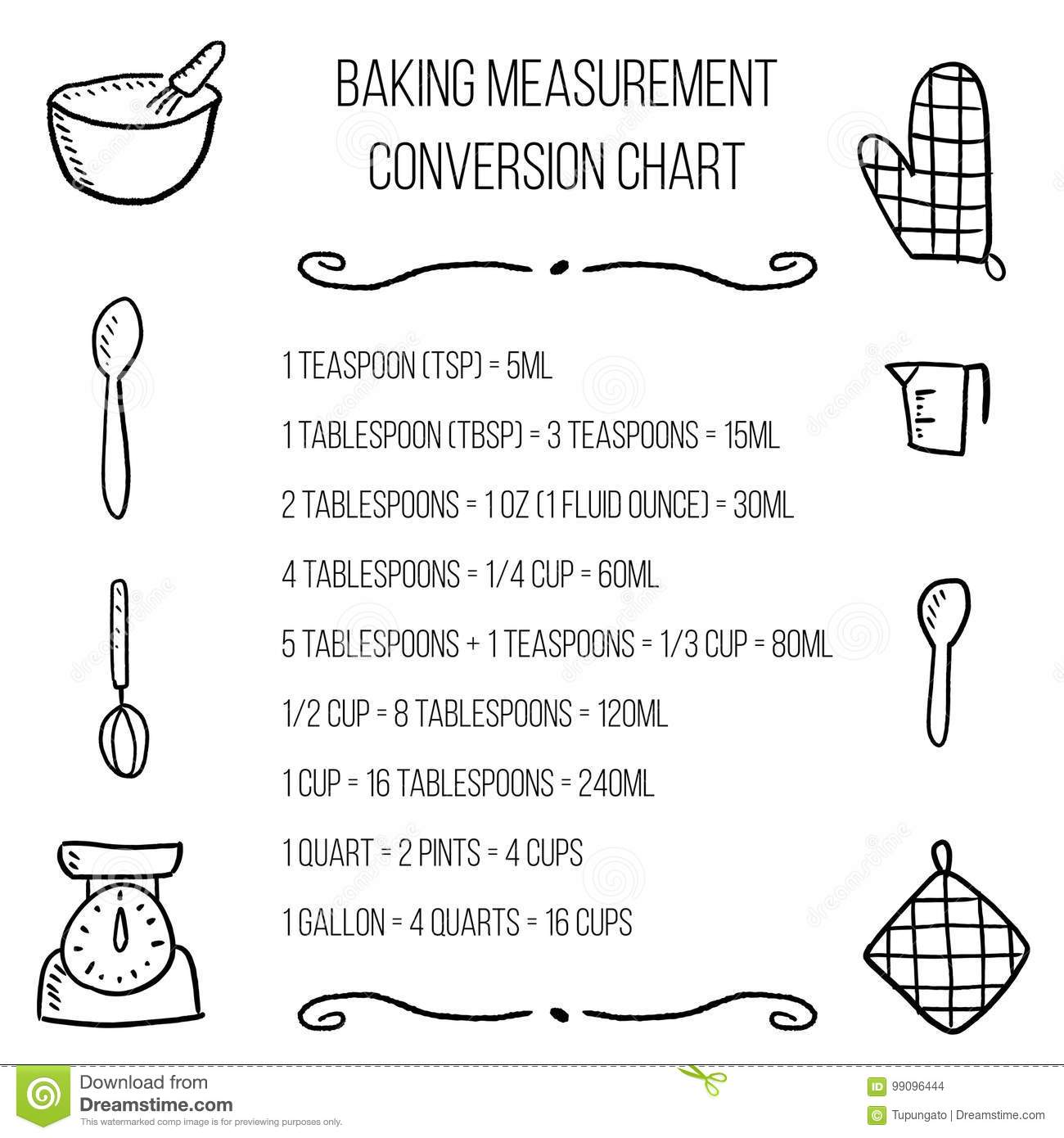 Baking units conversion stock vector illustration of illustration baking units conversion nvjuhfo Images