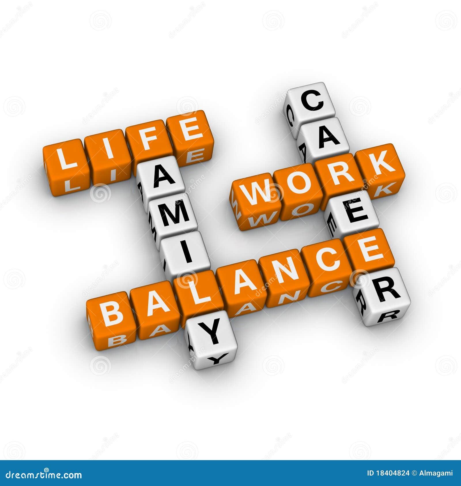 Balanço do trabalho e da vida