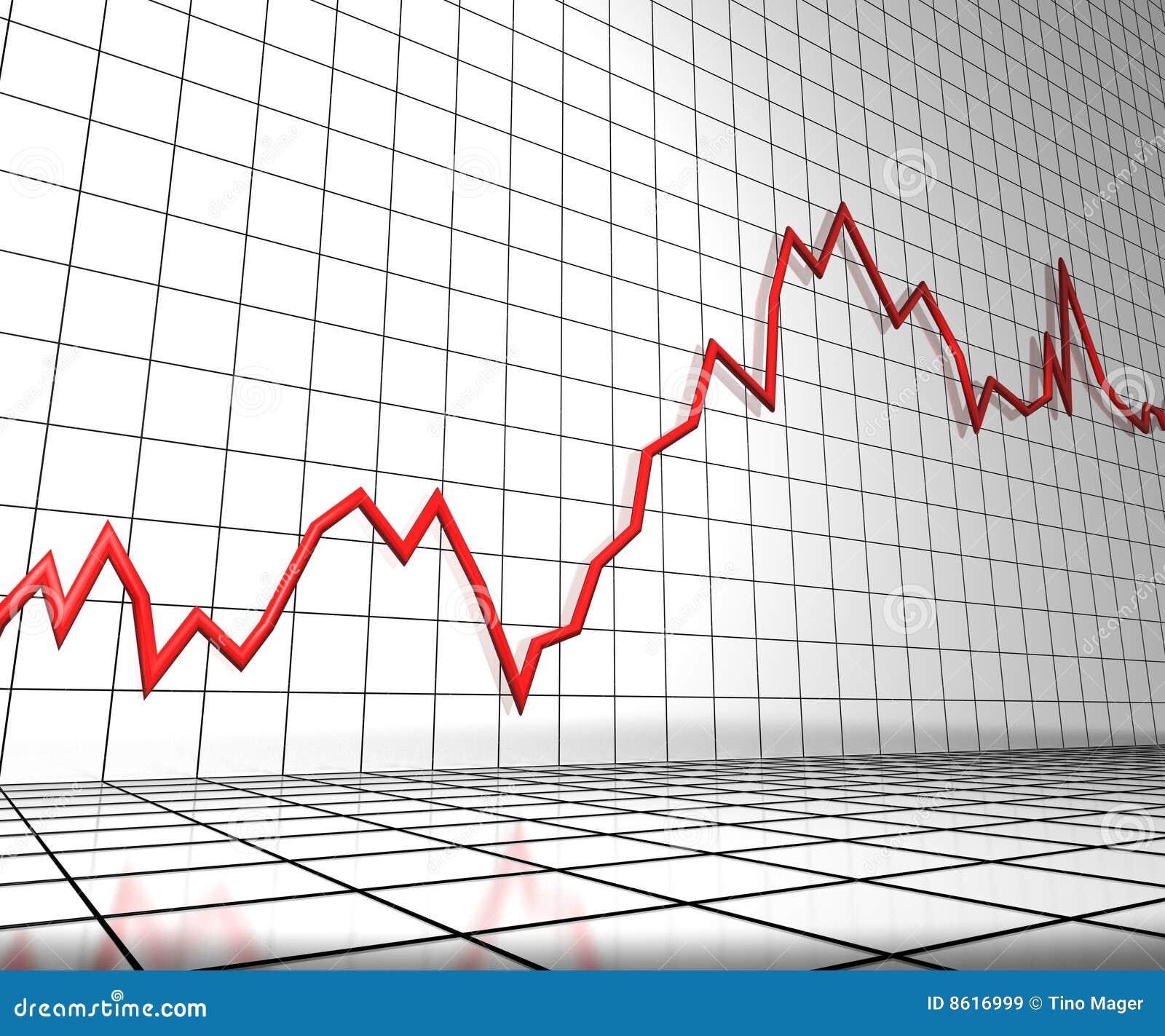 Balance report graph