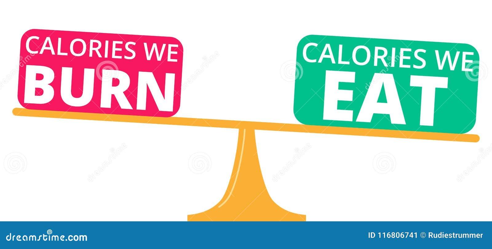 Bilder Silhouetten verfolgen Gewichtsverlust Grafik