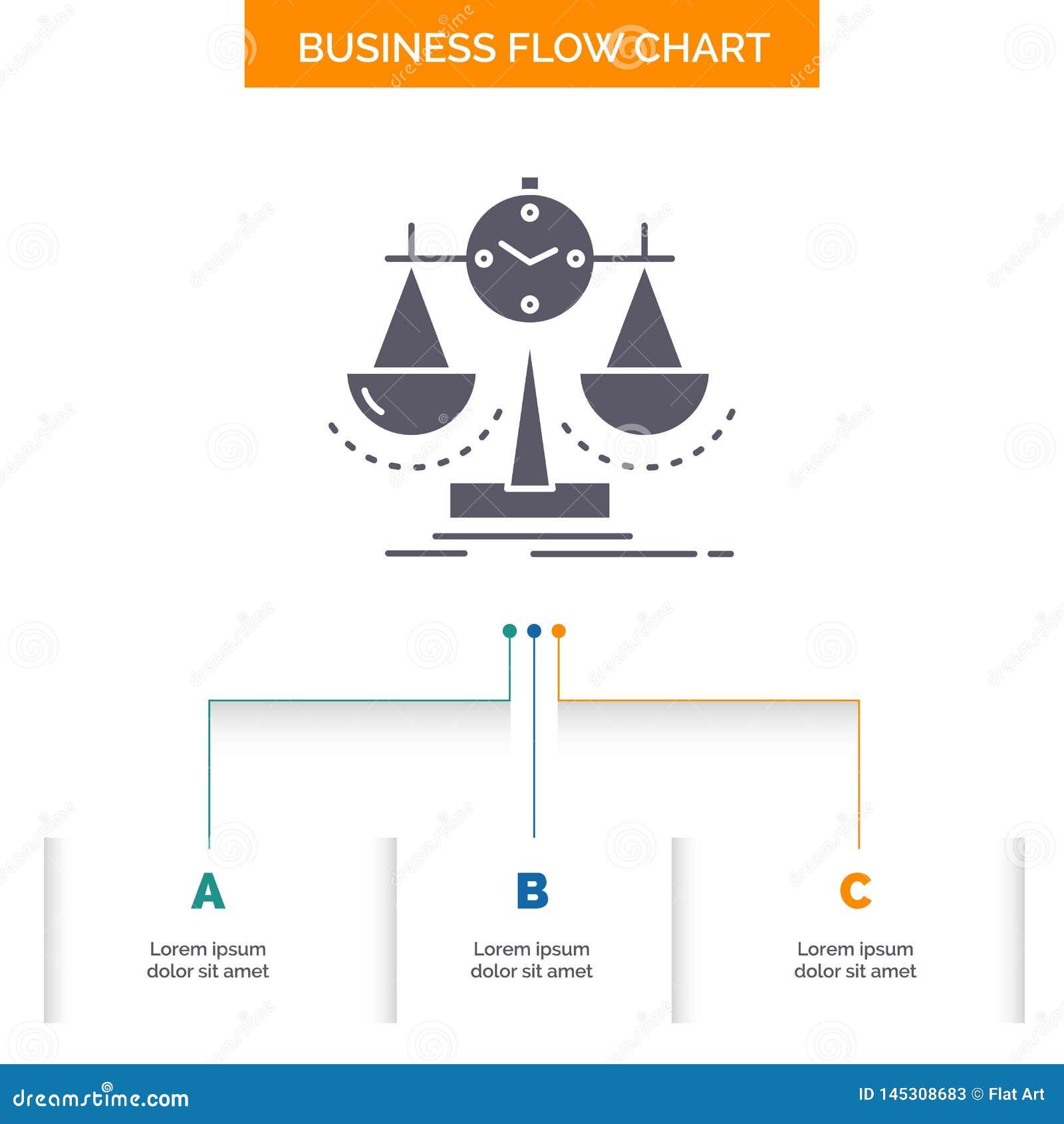 Balanciert, Management, Maßnahme, Spielstandskarte, Strategie Geschäfts-Flussdiagramm-Entwurf mit 3 Schritten Glyph-Ikone f?r Dar