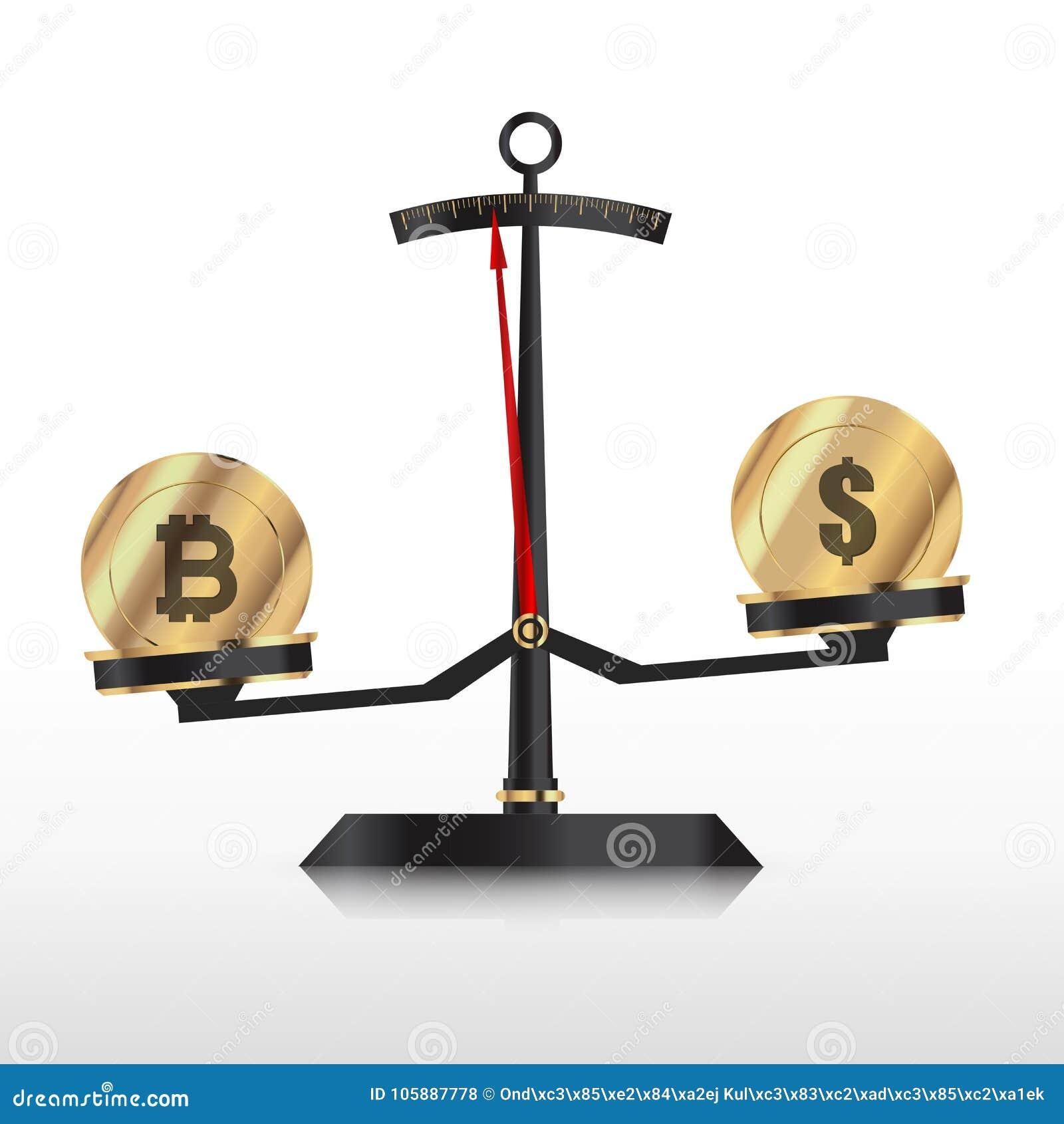 felix btc cme bitcoin futures