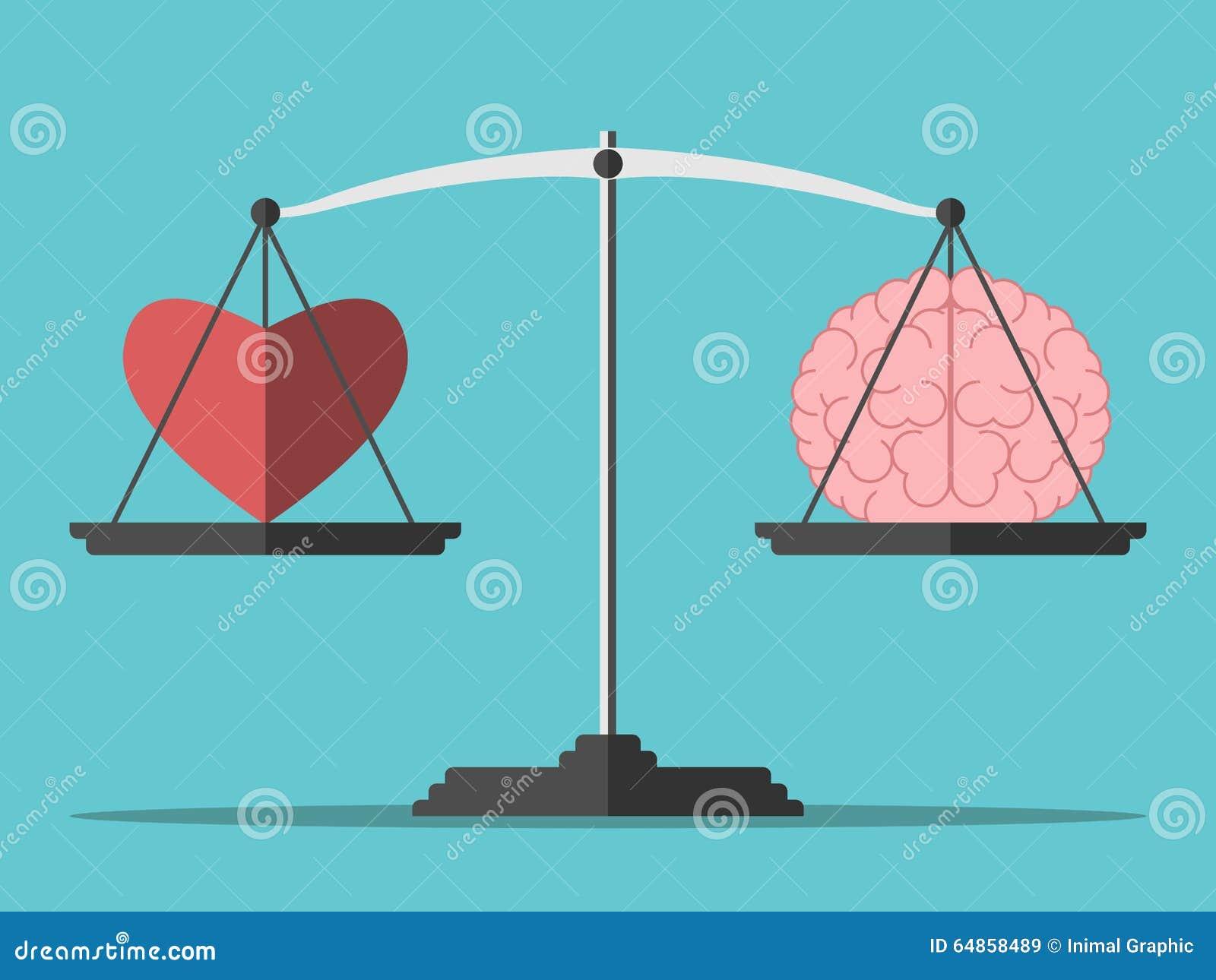 Balanza, corazón y cerebro