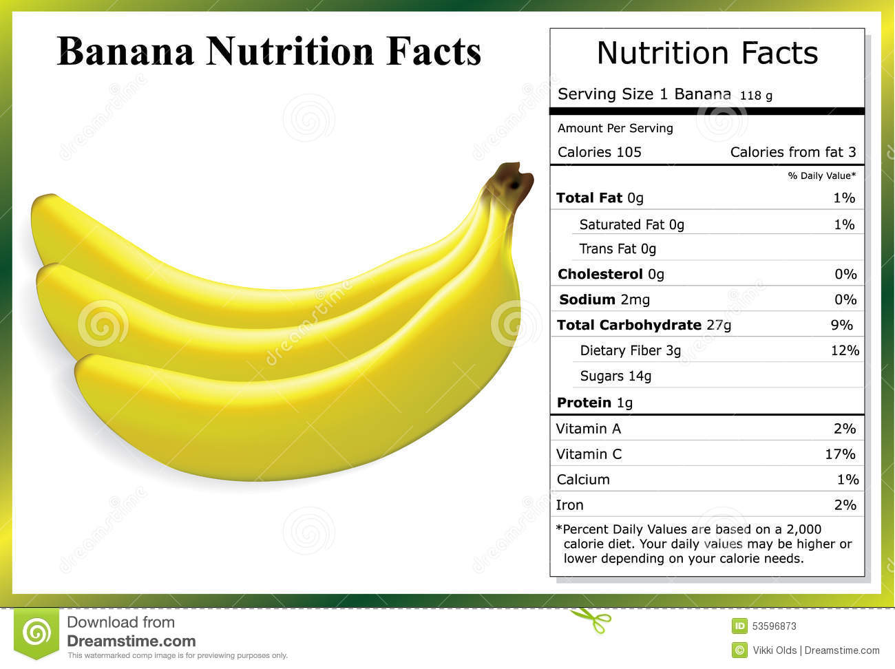 Nutrition Label For Banana