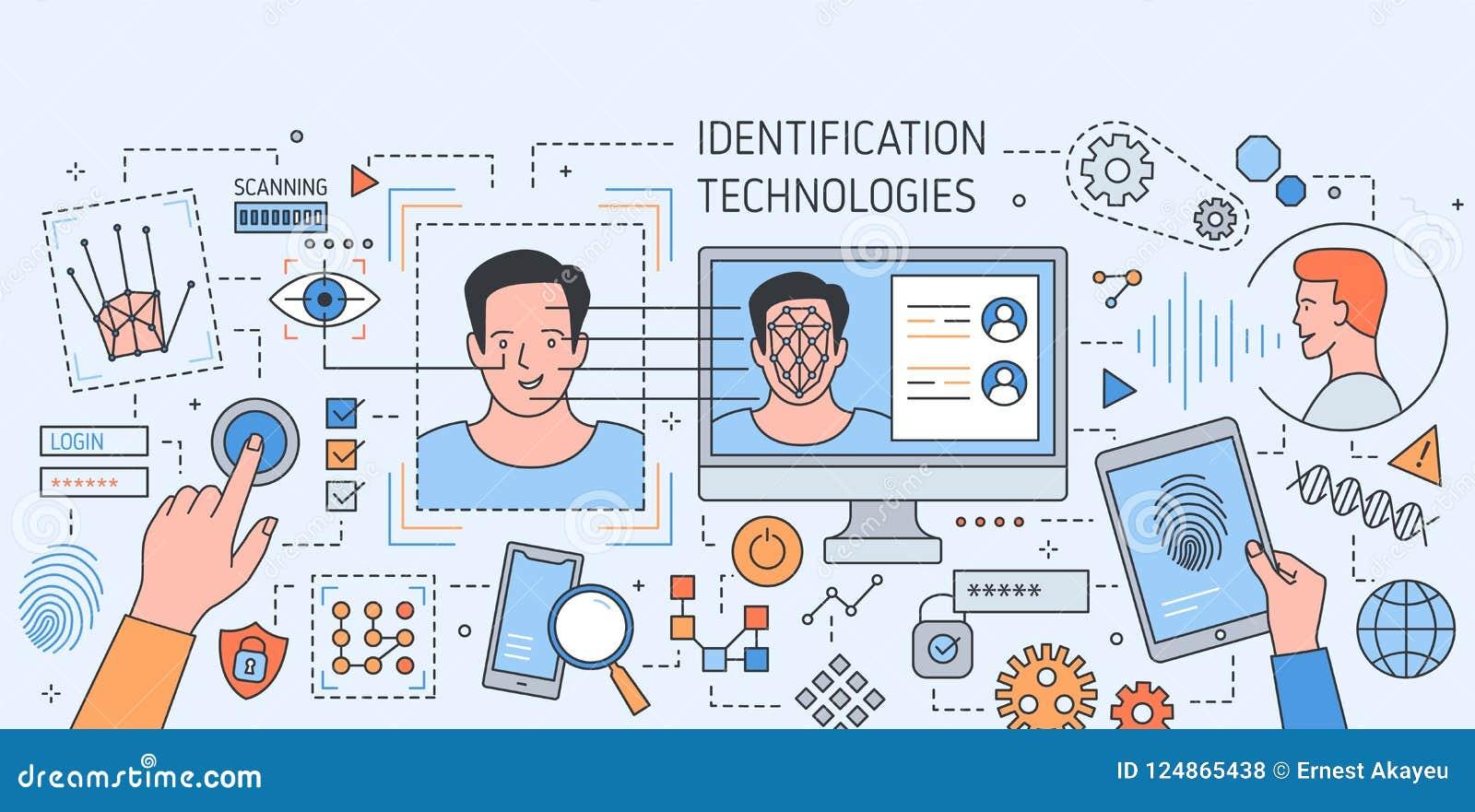 Bandeira colorida com as ferramentas da tecnologia do reconhecimento de cara, pedido para a impressão digital e exploração da ret
