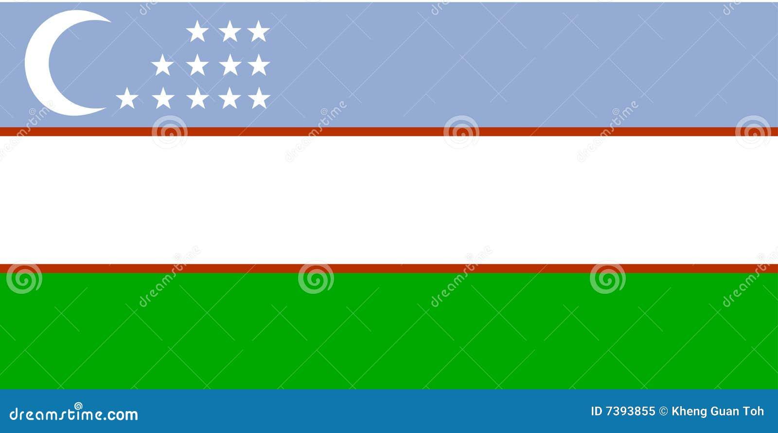 Bandeira de Uzbekistan