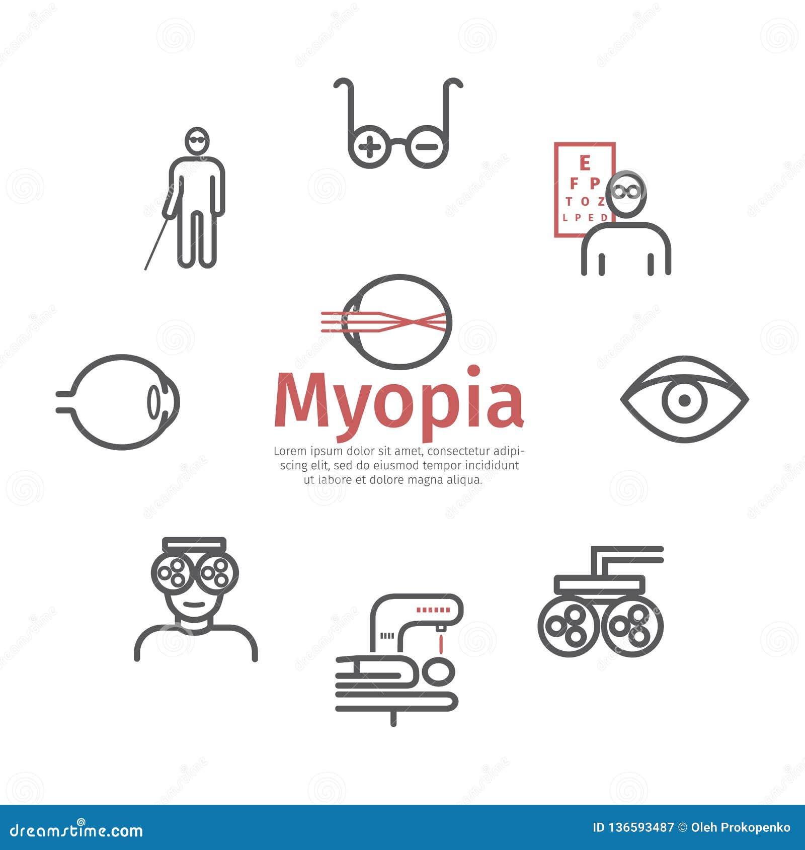 Bandera de la miopía Línea iconos fijados Vector el ejemplo para los sitios web, revistas, folletos Muestras de la medicina
