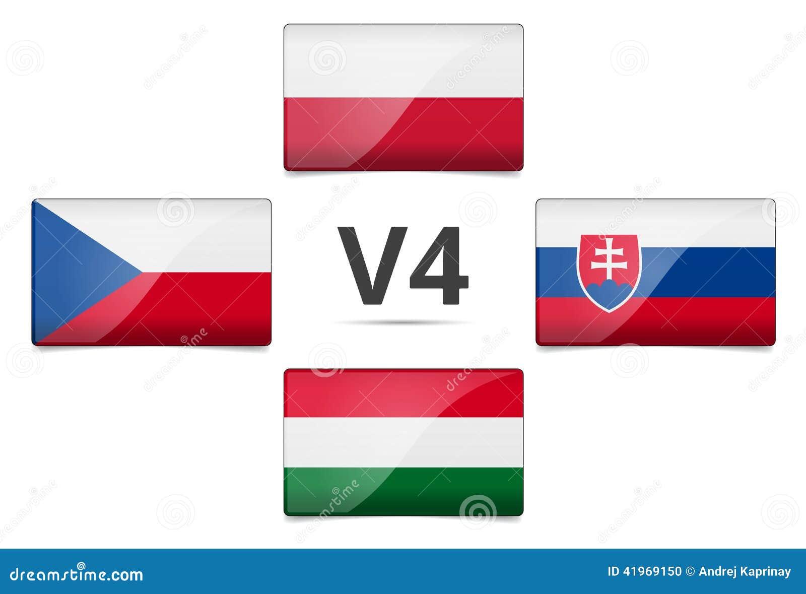 Bandera de país del grupo de V4 Visegrado
