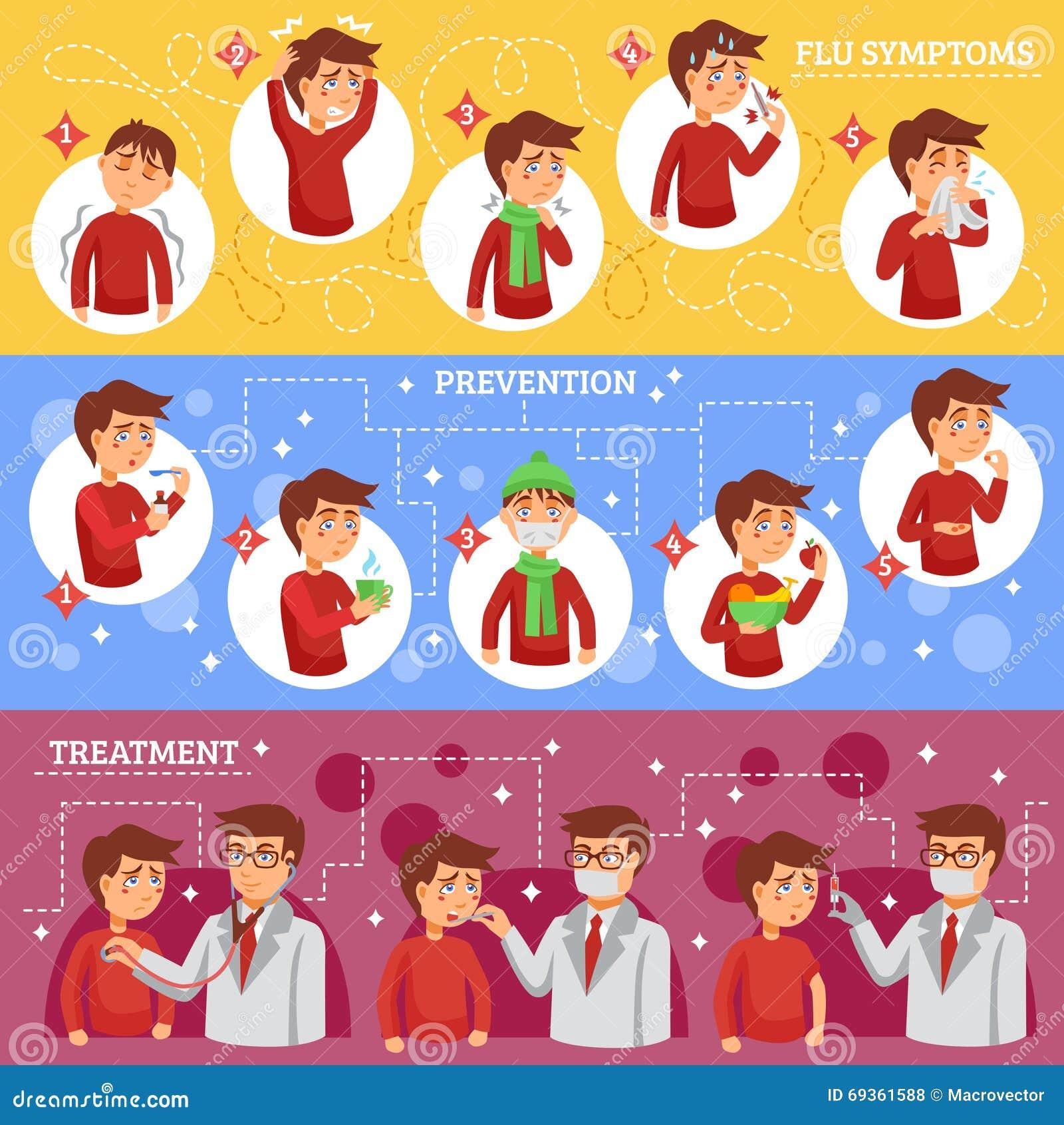 enfermedad gripe sintomas y tratamiento