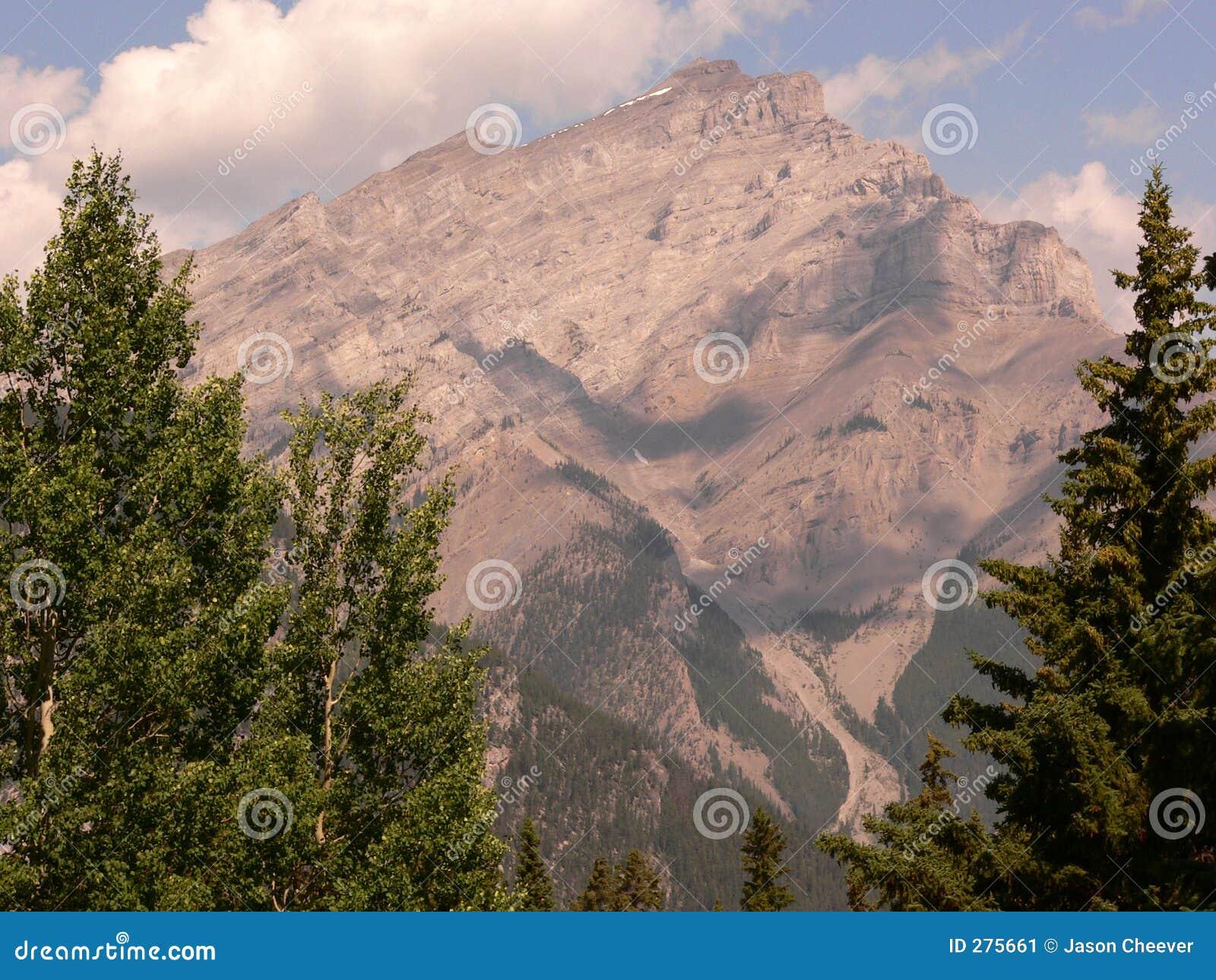 Banff kaskadberg