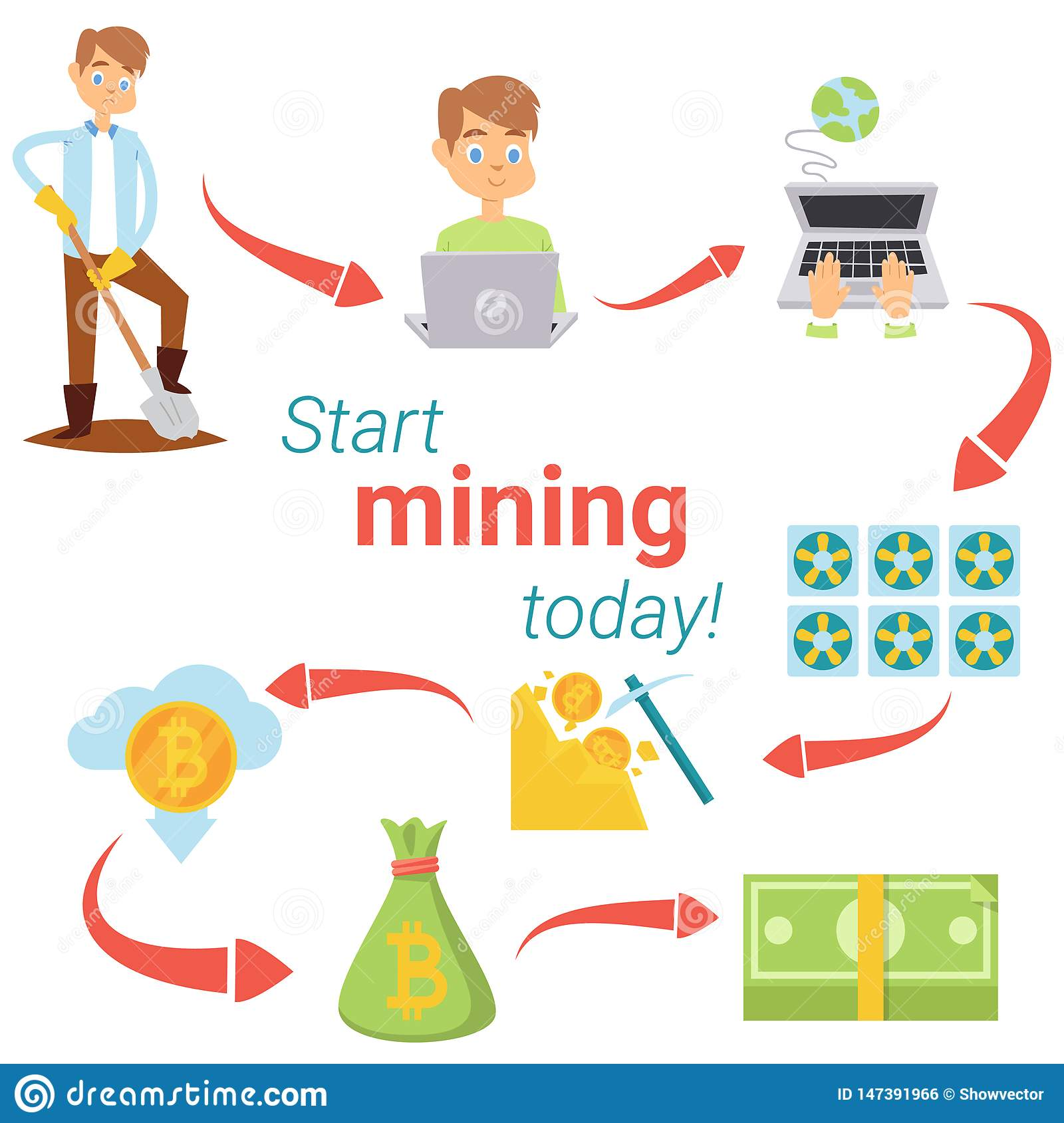 cryptocurrency mining social media