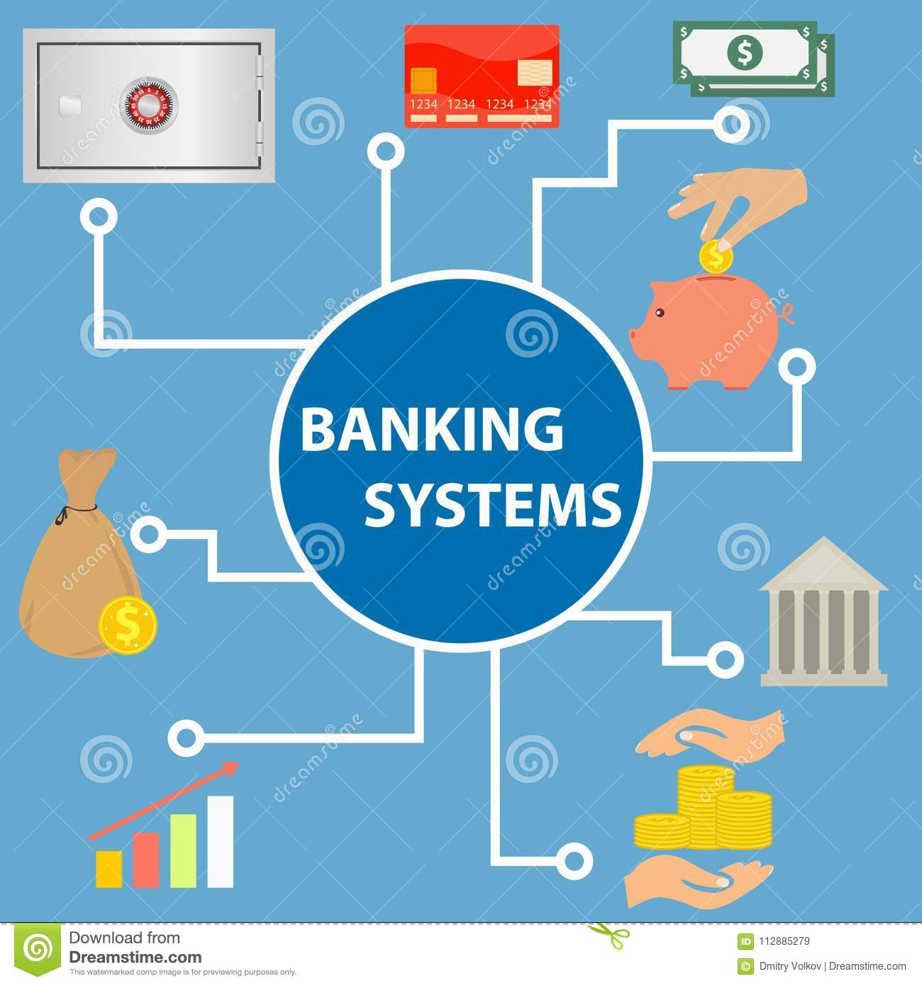 Banking System, The Concept Of The Bank. Stock Illustration - Illustration  of financial, design: 112885279