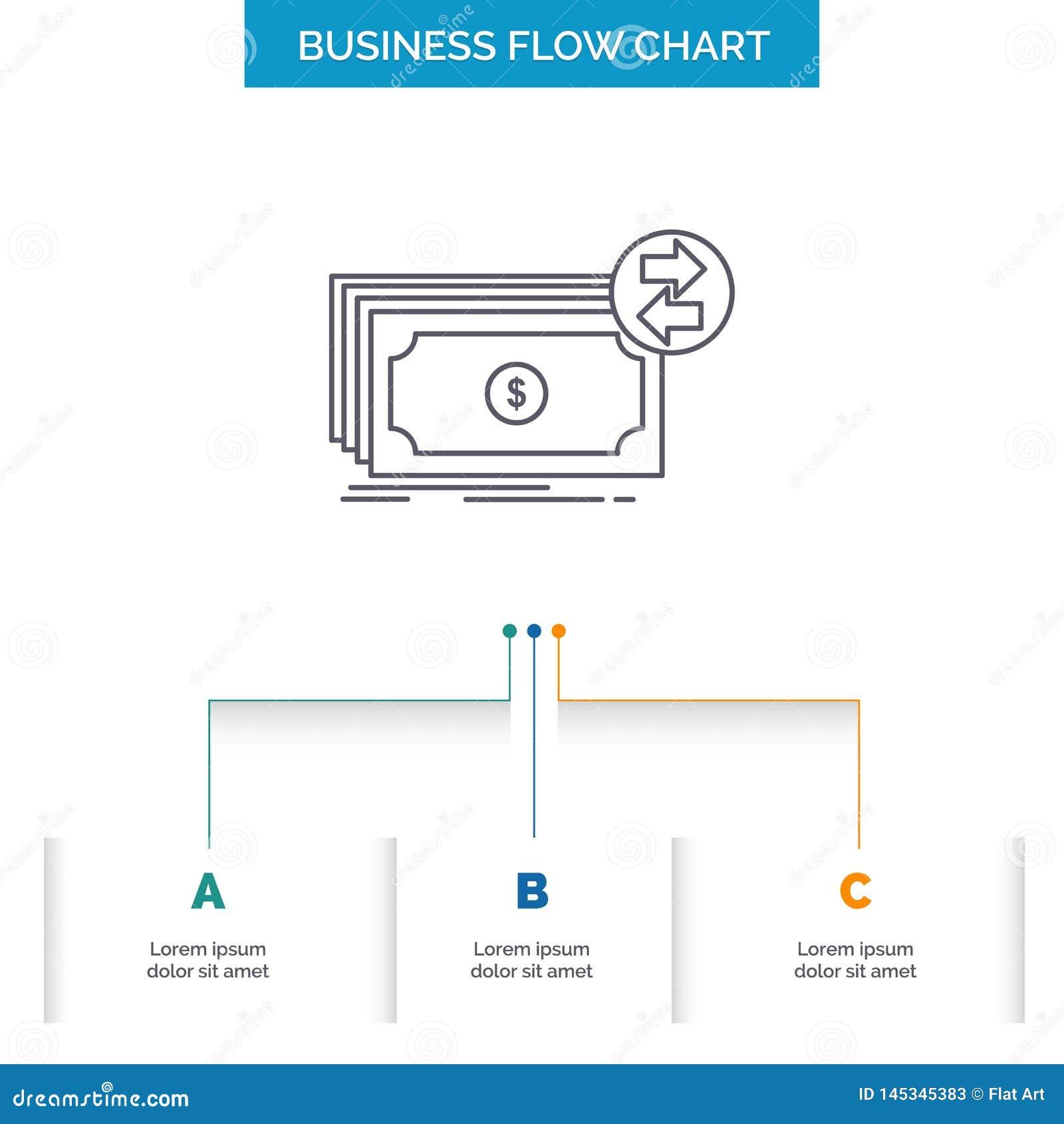 Banknoty, gotówka, dolary, przepływ, pieniądze biznesu Spływowej mapy projekt z 3 krokami Kreskowa ikona Dla prezentacji t?a szab