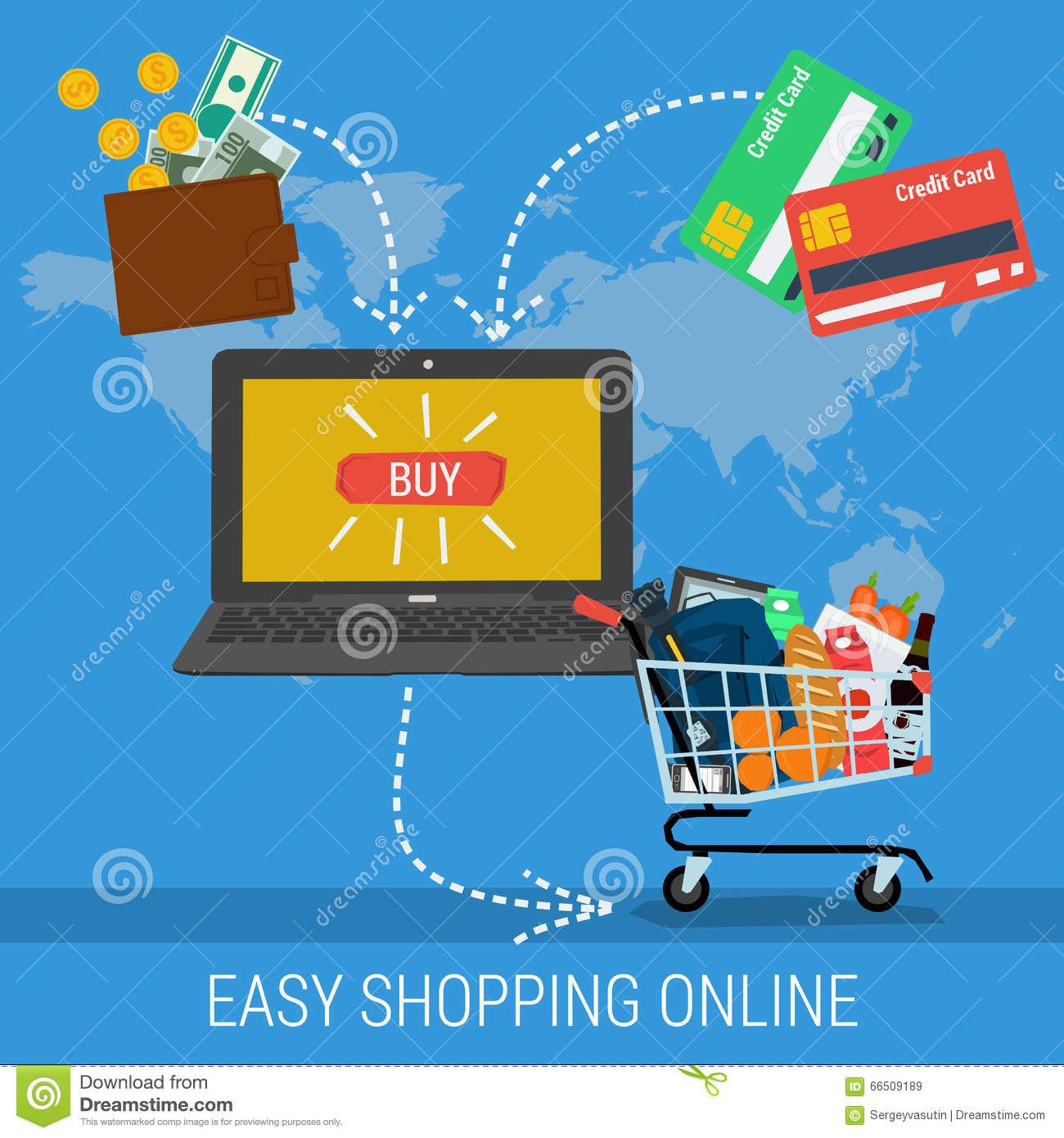 Shopping online using checking account