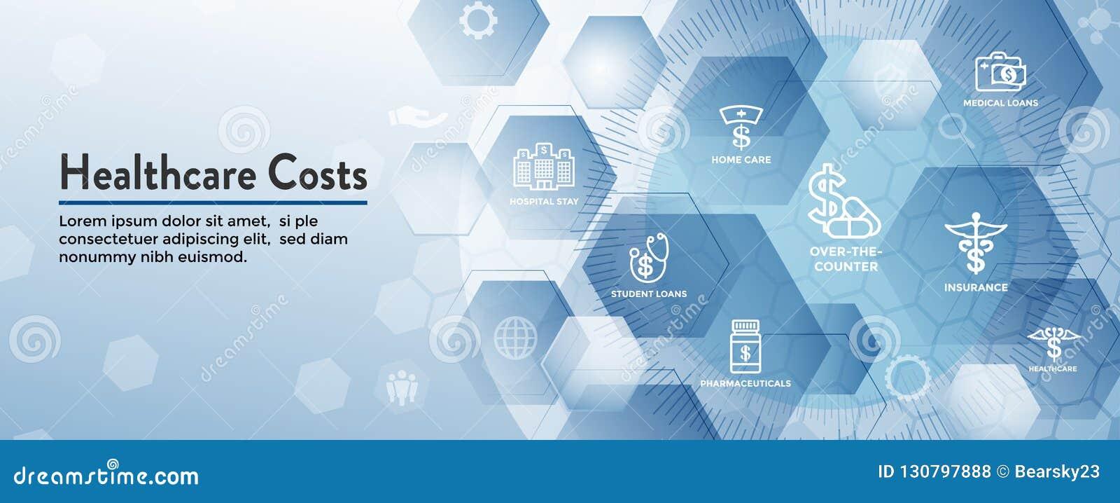 Bannière début réglée de Web d icône de coûts de soins de santé - dépenses montrant c
