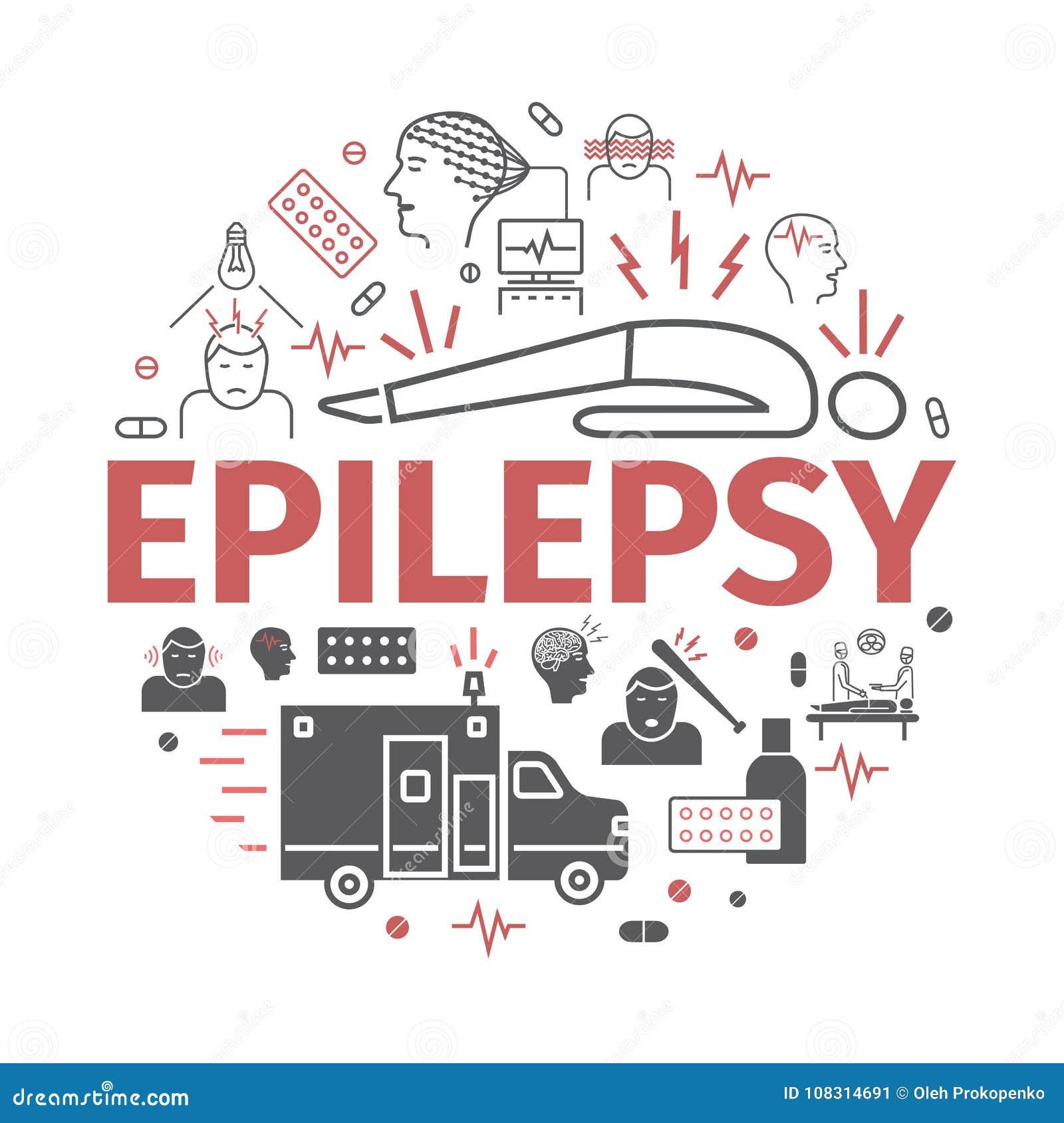 Bannière d épilepsie Symptômes, traitement Ligne icônes réglées Signes de vecteur pour des graphiques de Web