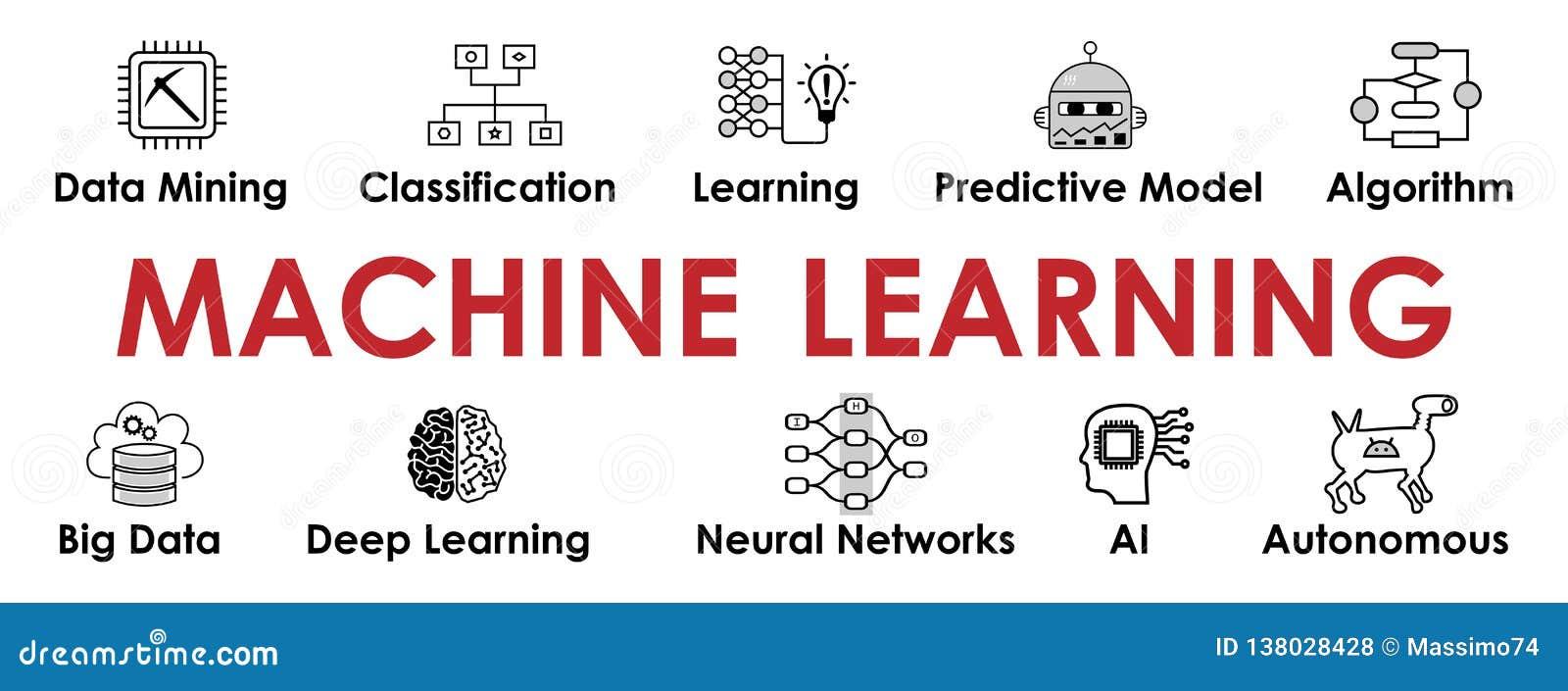 Bannière d apprentissage automatique
