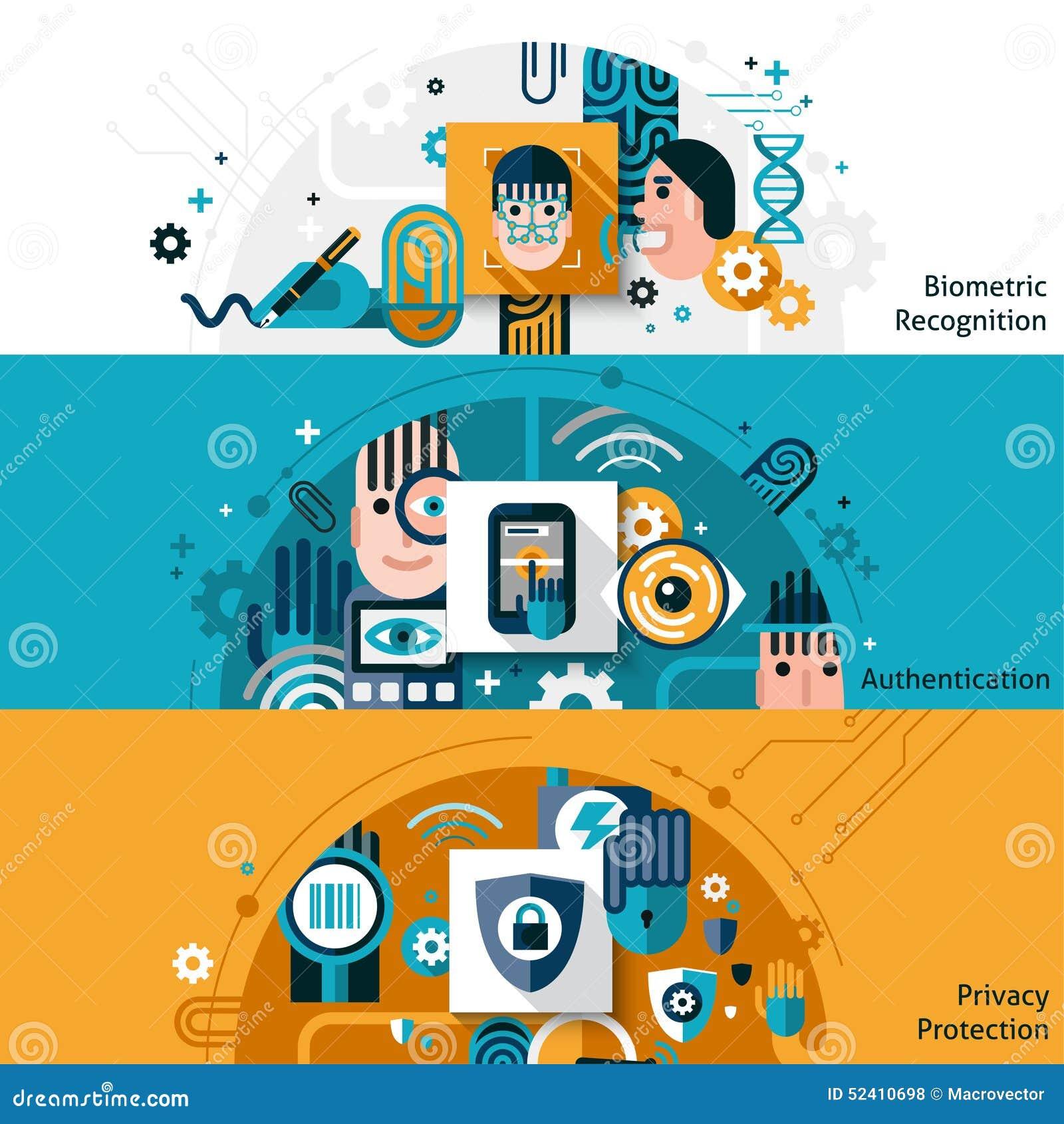 Bannières biométriques d authentification