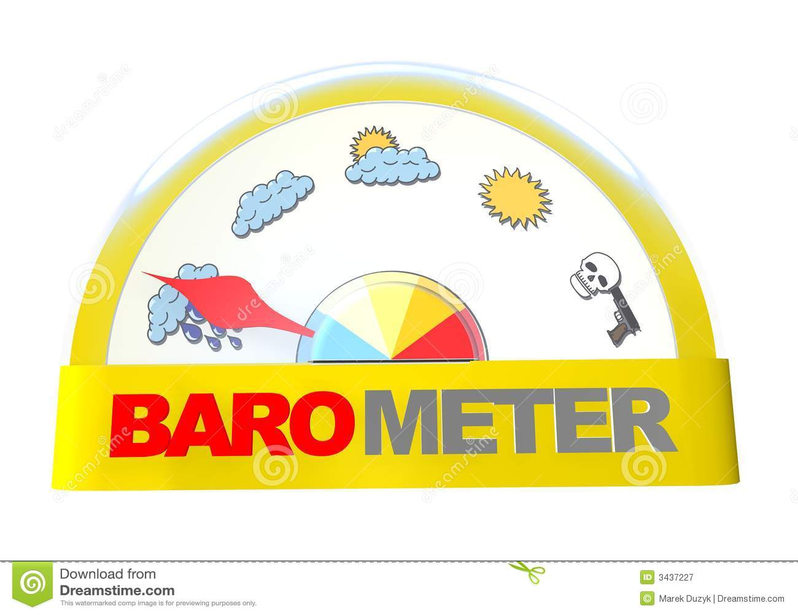 Barómetro loco