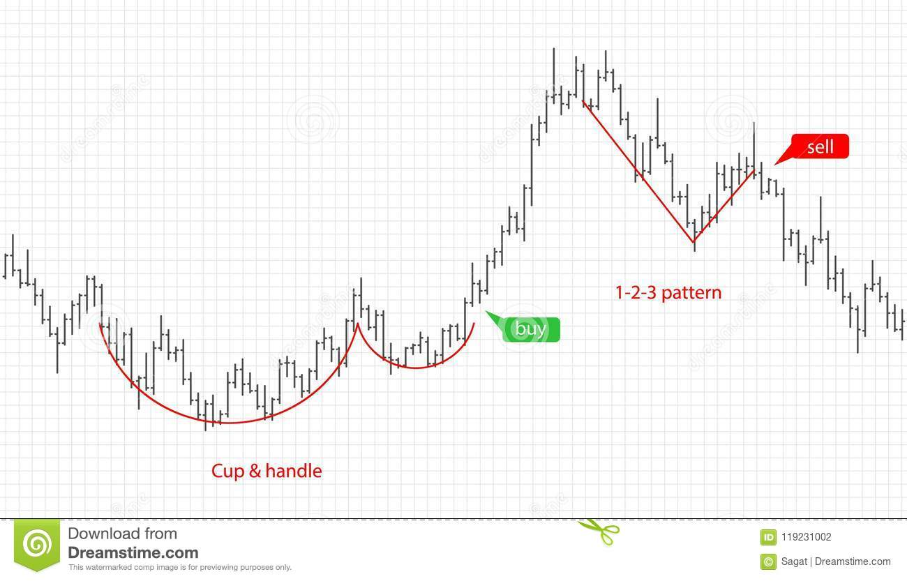 Bar Financial Data Graph Forex Stock Crypto Currency Trading -