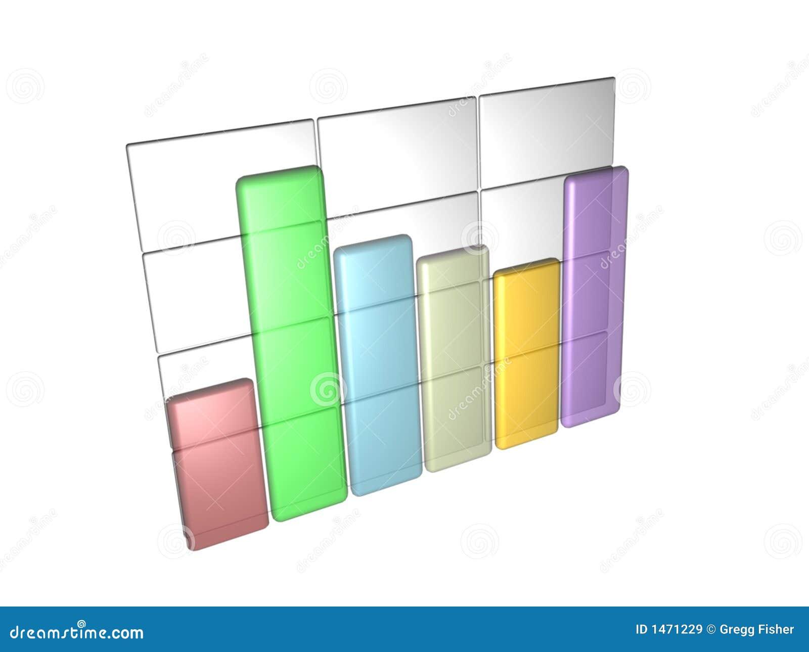 Bar wykres danych