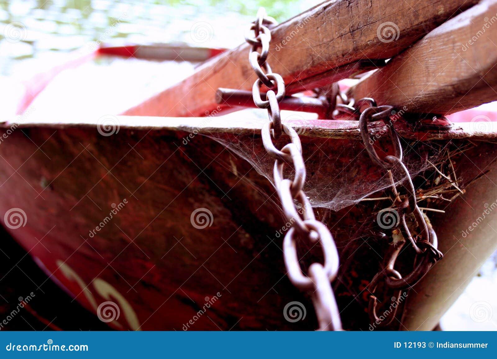 Barco bloqueado II