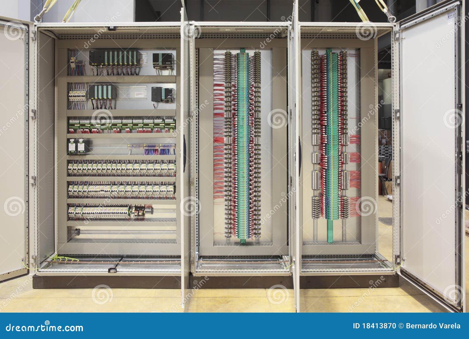 Barier deski panelu plc