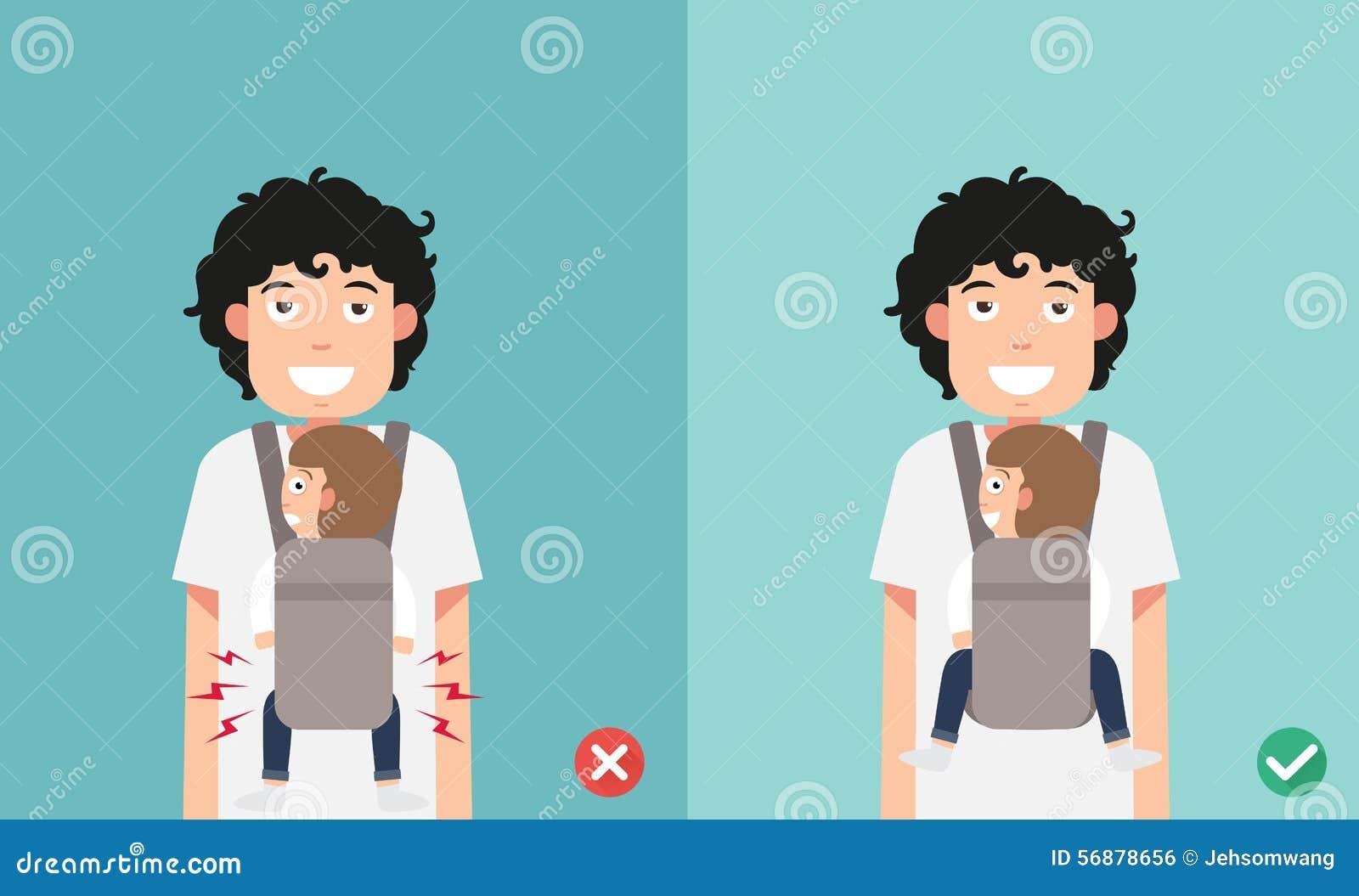 Barn för bästa och mest ond positioner för förhindrande av höftdysplasia