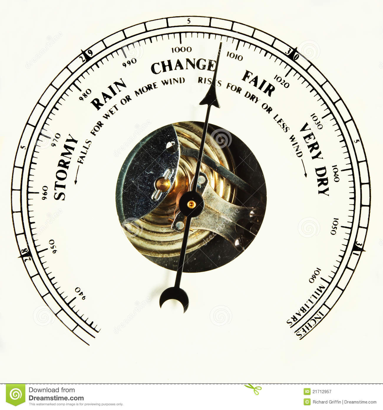 Barometer Dial Change Royalty Free Stock Photography