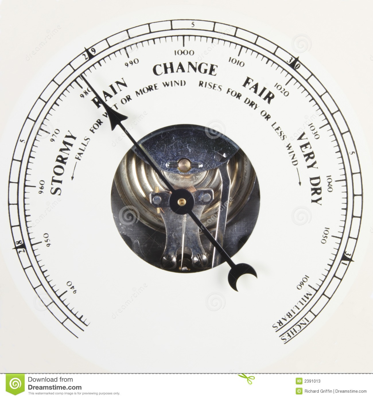 Barometer Dial Set To Rain Stock Image. Image Of