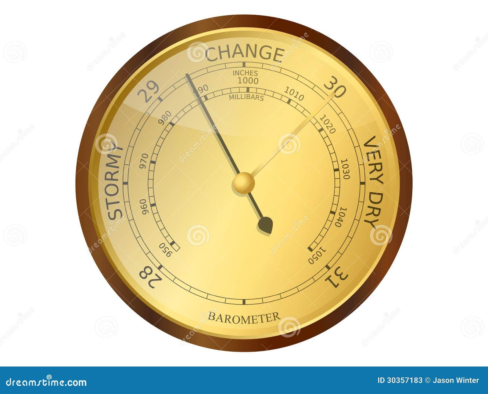 Barometer Stock Illustrations  Barometer Stock Illustrations Vectors Clipart Dreamstime