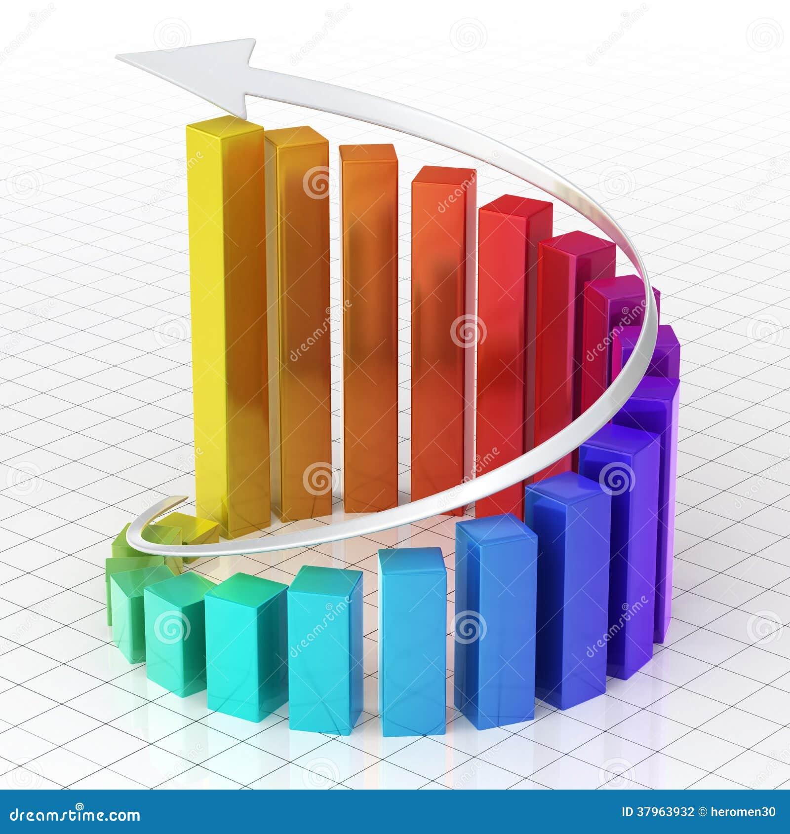 Barra do gráfico da cor do inclinação do negócio