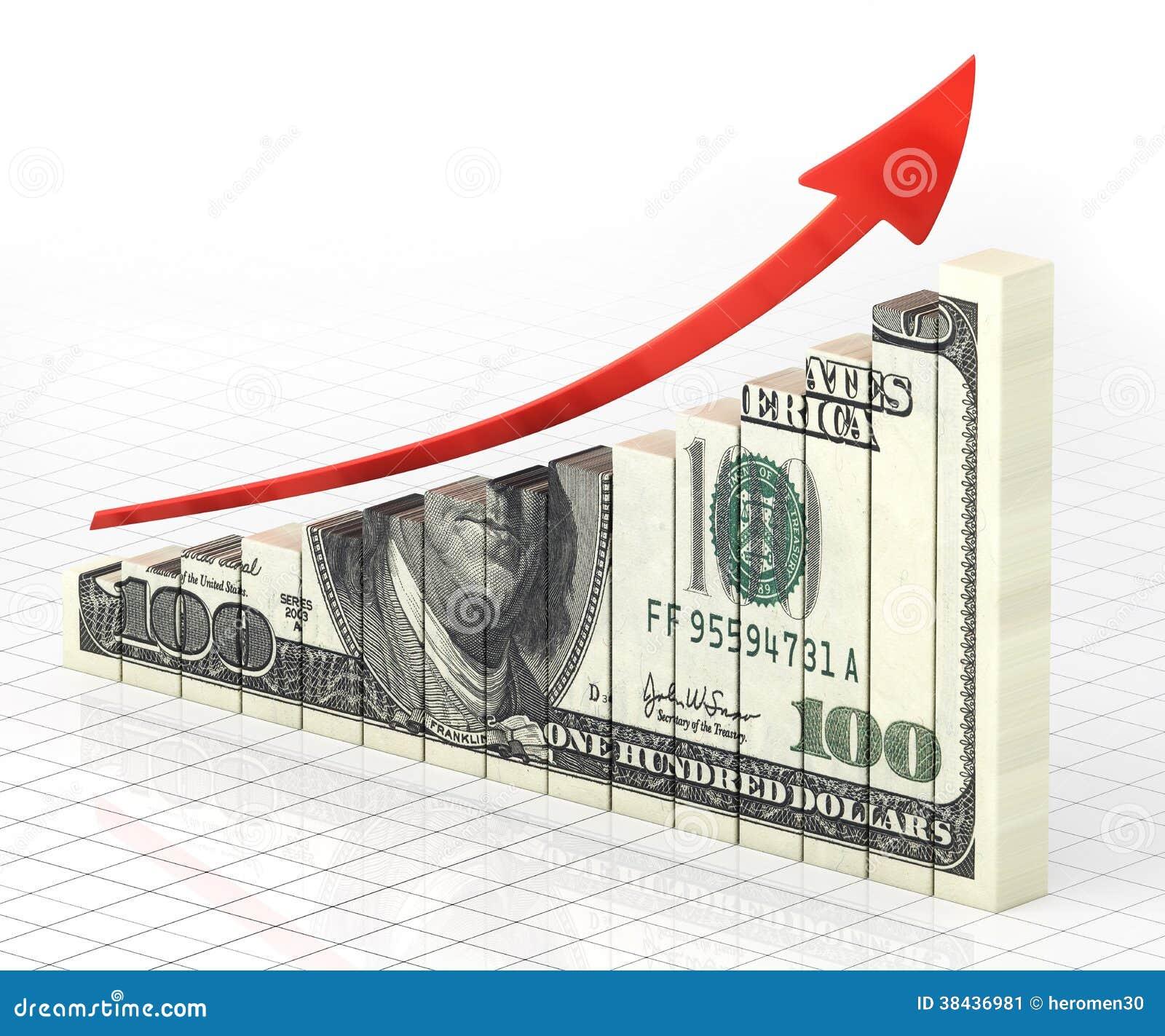 Barra do gráfico de negócio