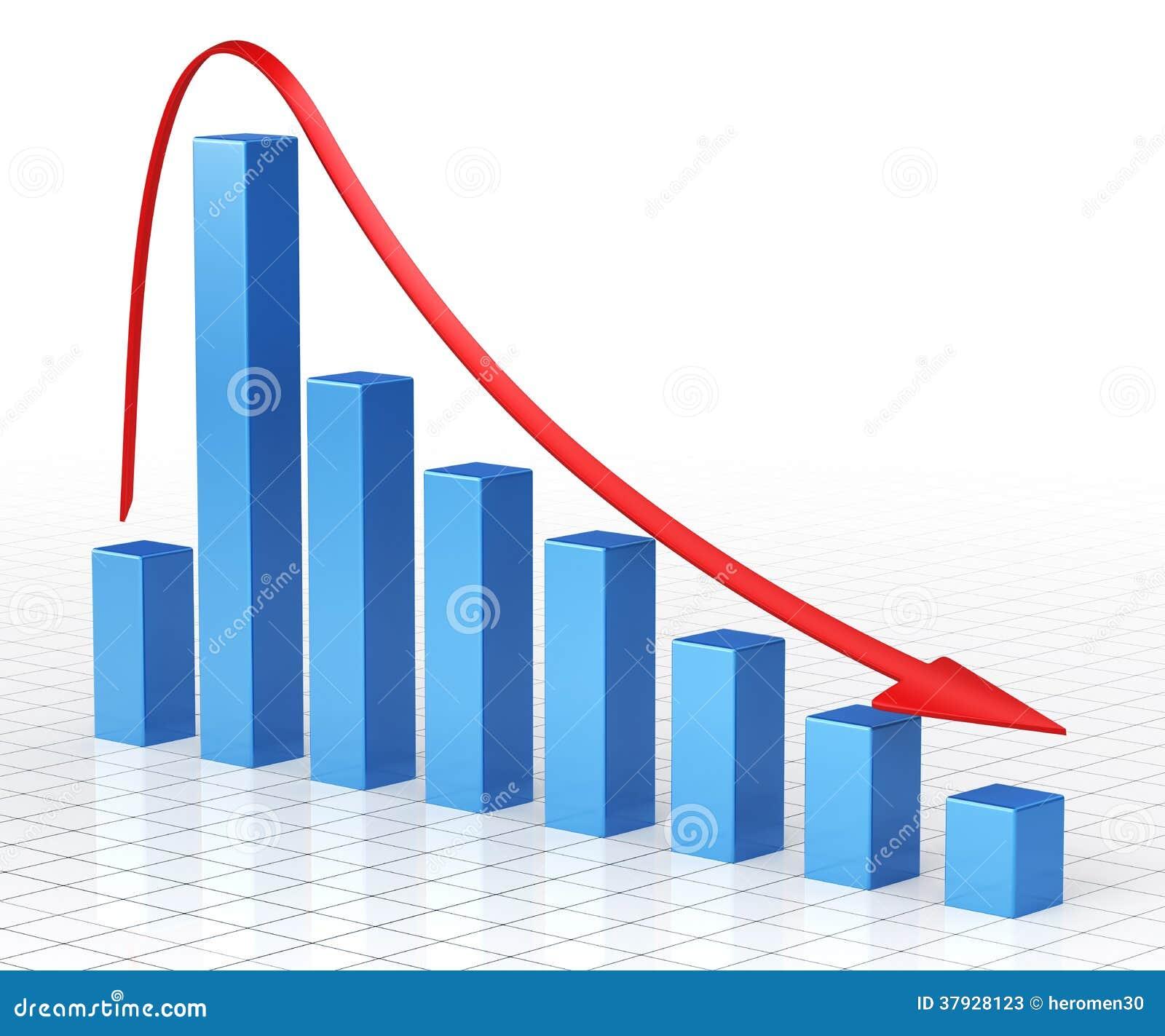 Barre de graphique de gestion