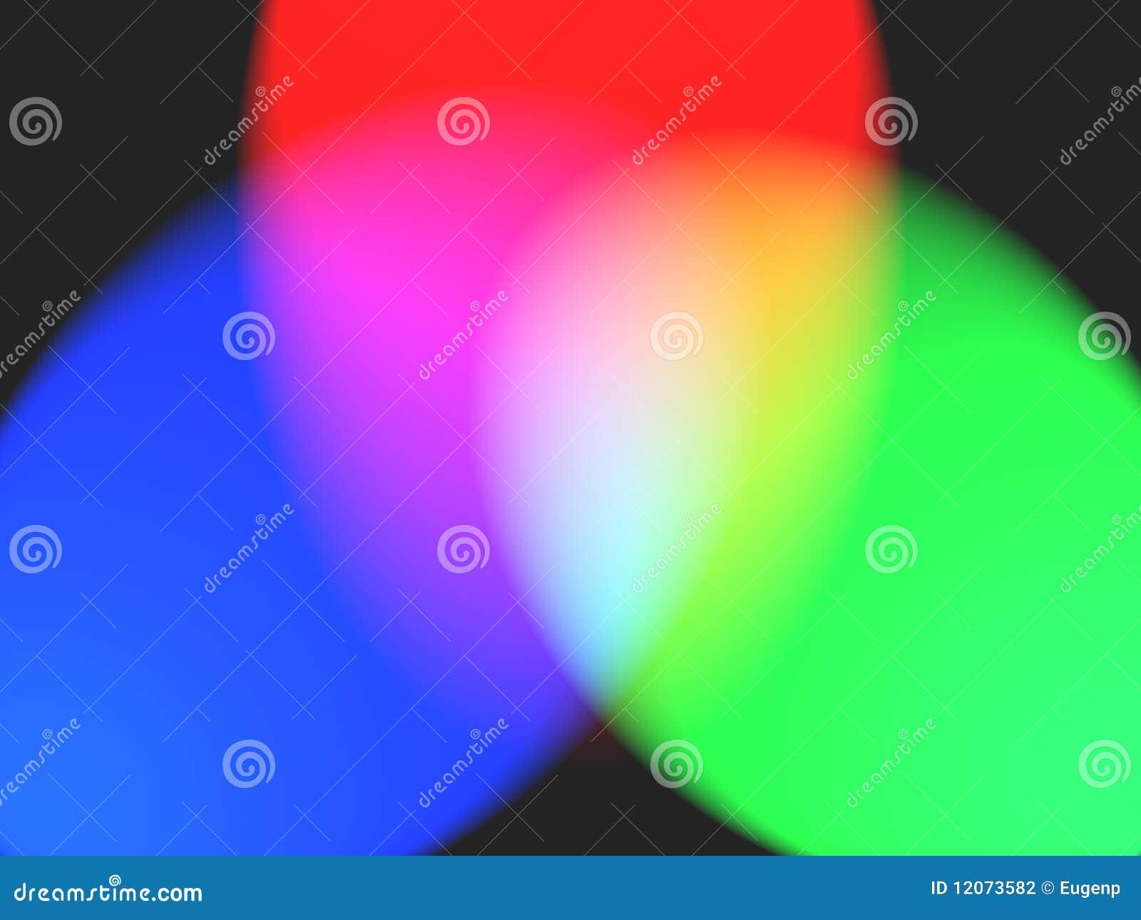Barwi rgb