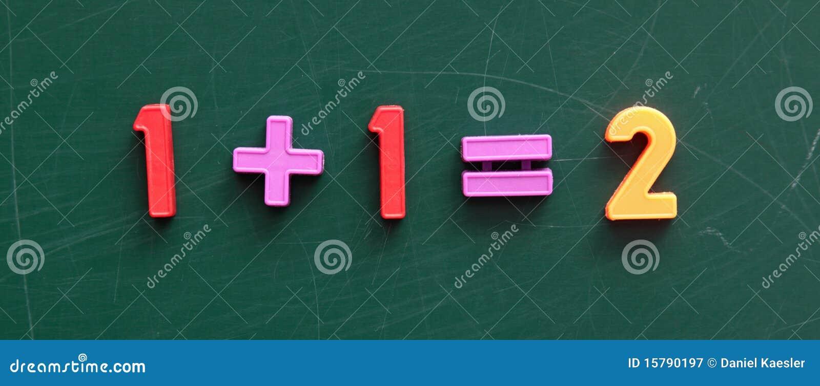 Basic Arithmetic Operations Royalty Free Stock Photography - Image ...