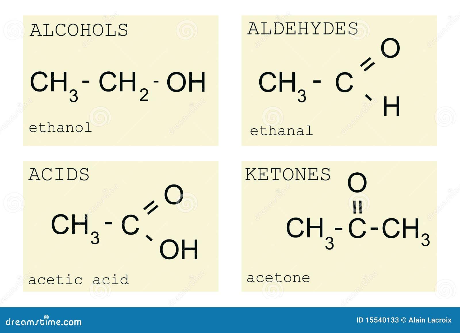 4 Ways to Learn Chemistry - wikiHow