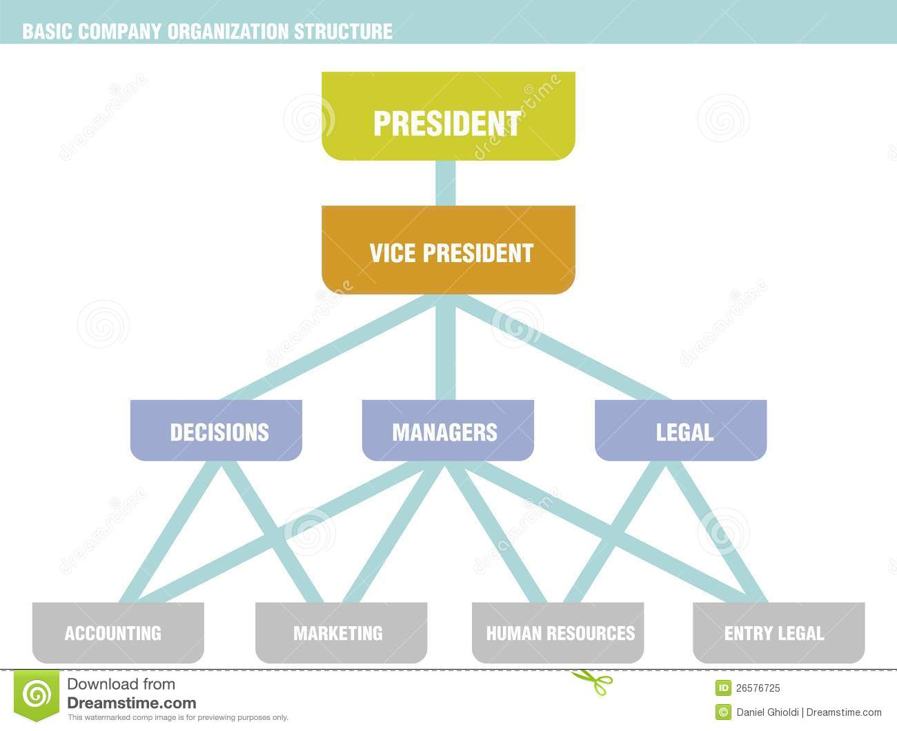 Organizational Structure Chart Template Hierarchy Of People Worker ...