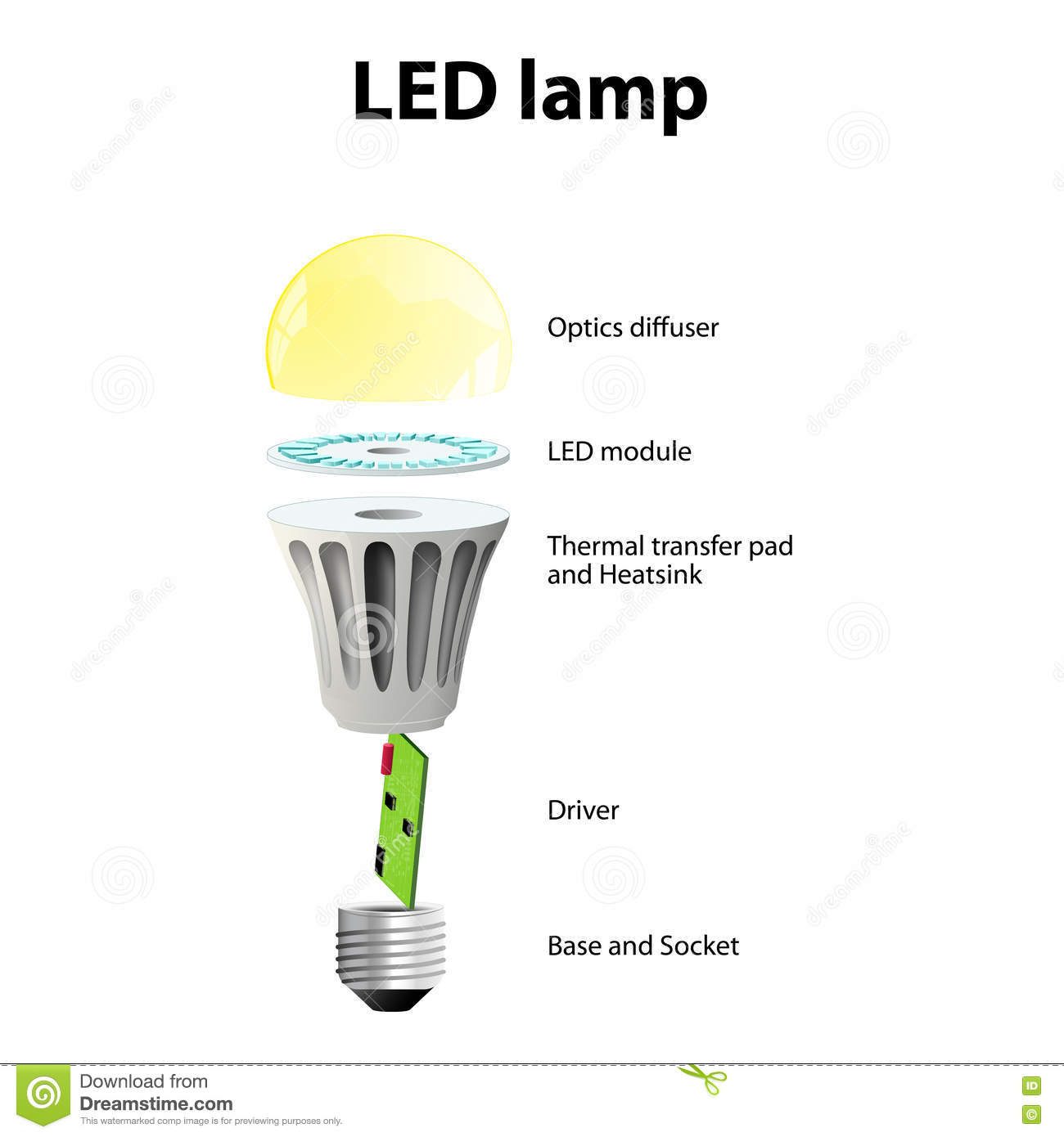 basic components of led light bulbs stock vector. Black Bedroom Furniture Sets. Home Design Ideas