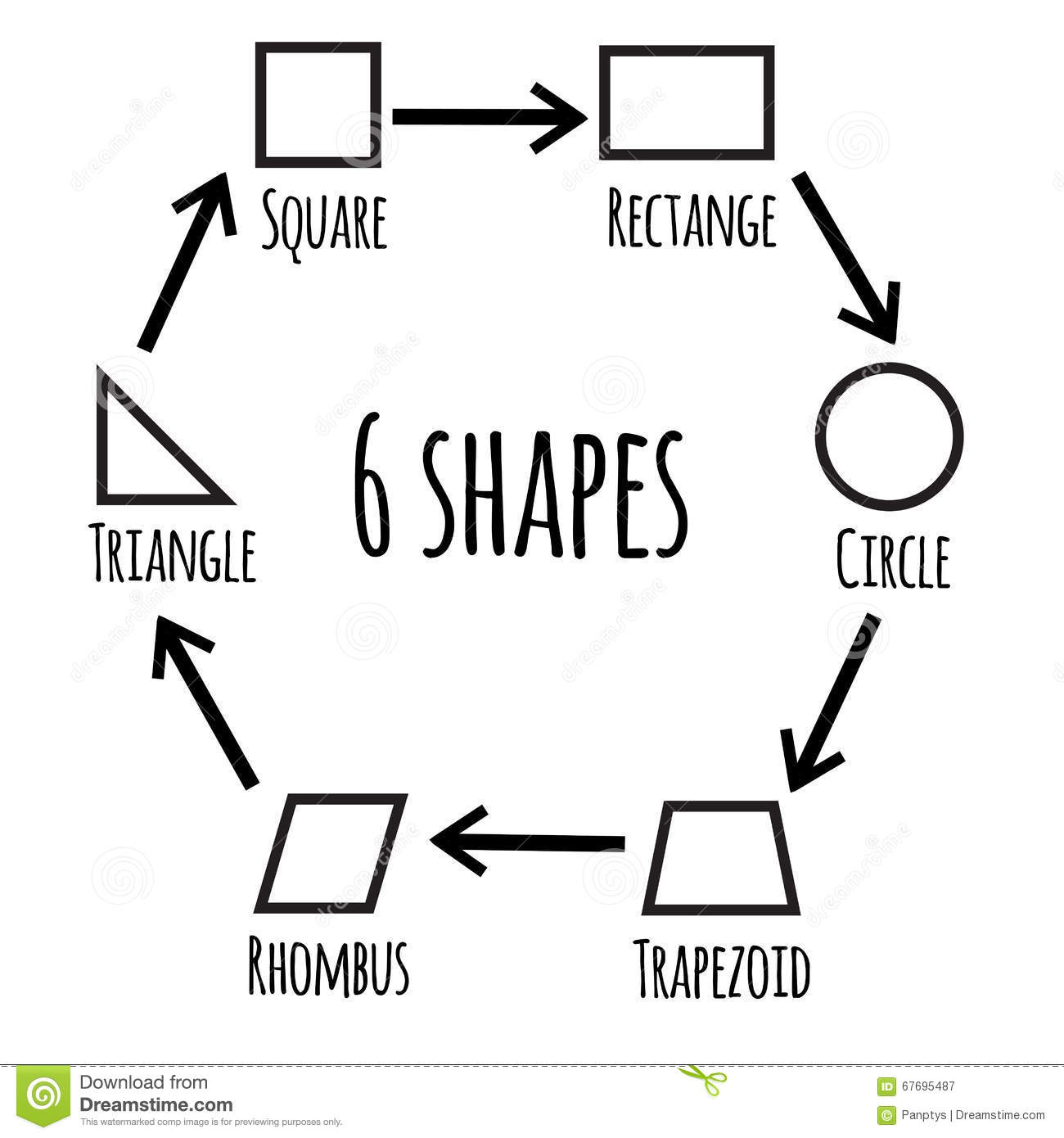 The basic shapes icon set  stock vector  Illustration of