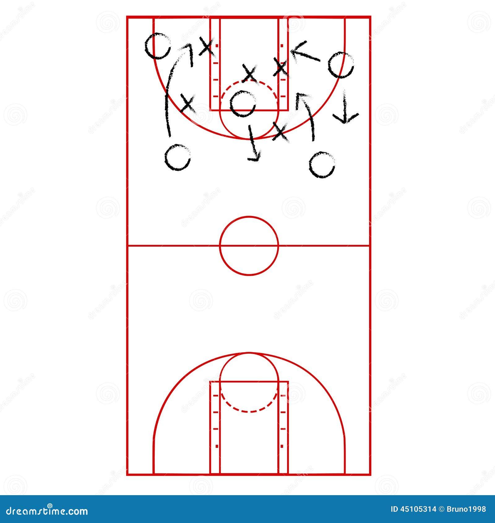 Charmant Basketball Spiel Plan Vorlage Fotos - Entry Level Resume ...