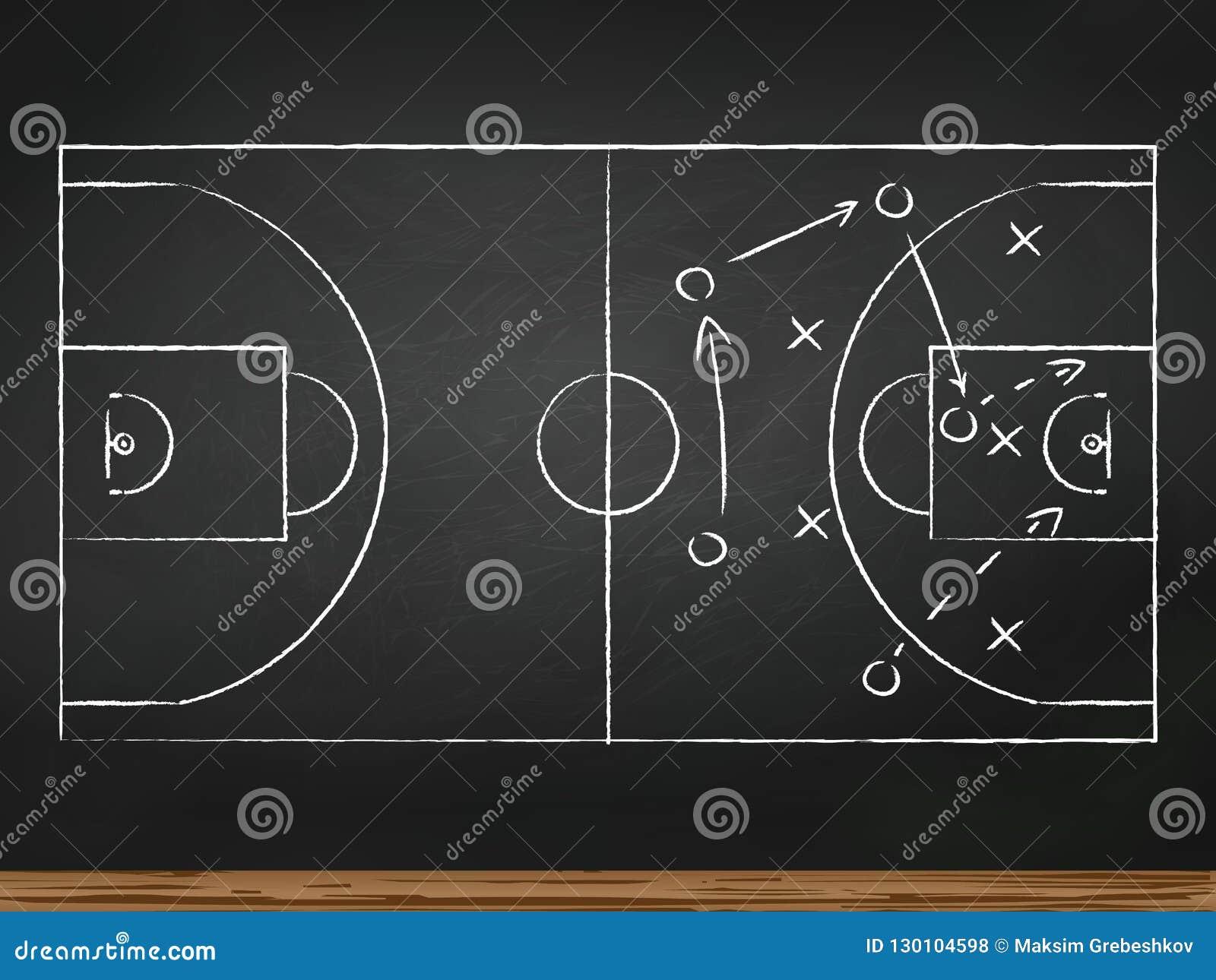 Chalk Basketball Play Diagram Not Lossing Wiring Diagram