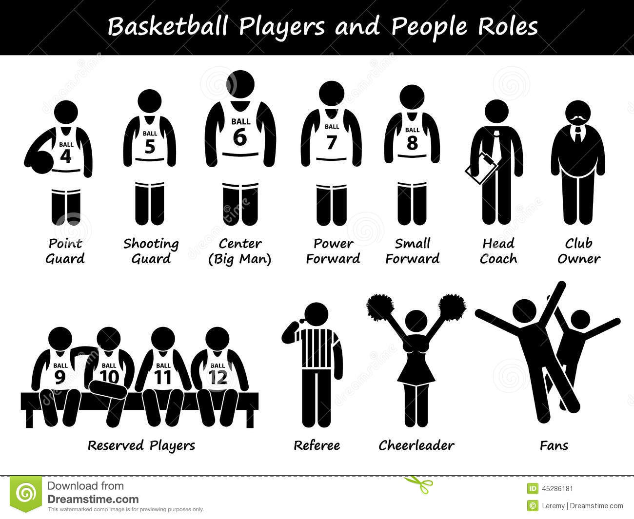 Basketball Players Team Cliparts Icons Stock Vector - Image: 45286181