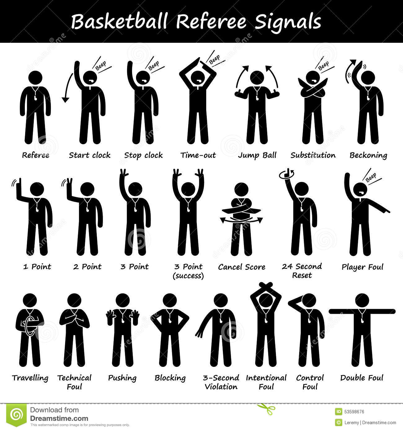 ... set of basketball referee hand signals for the basketball game